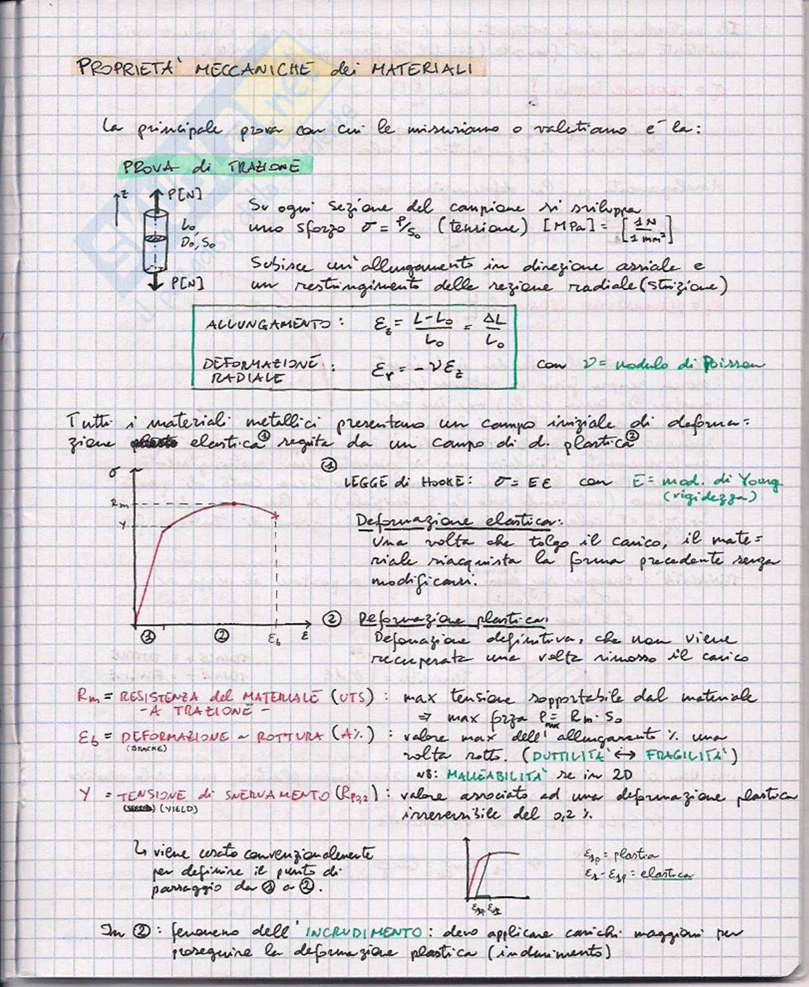Tecnologia Meccanica Pag. 2