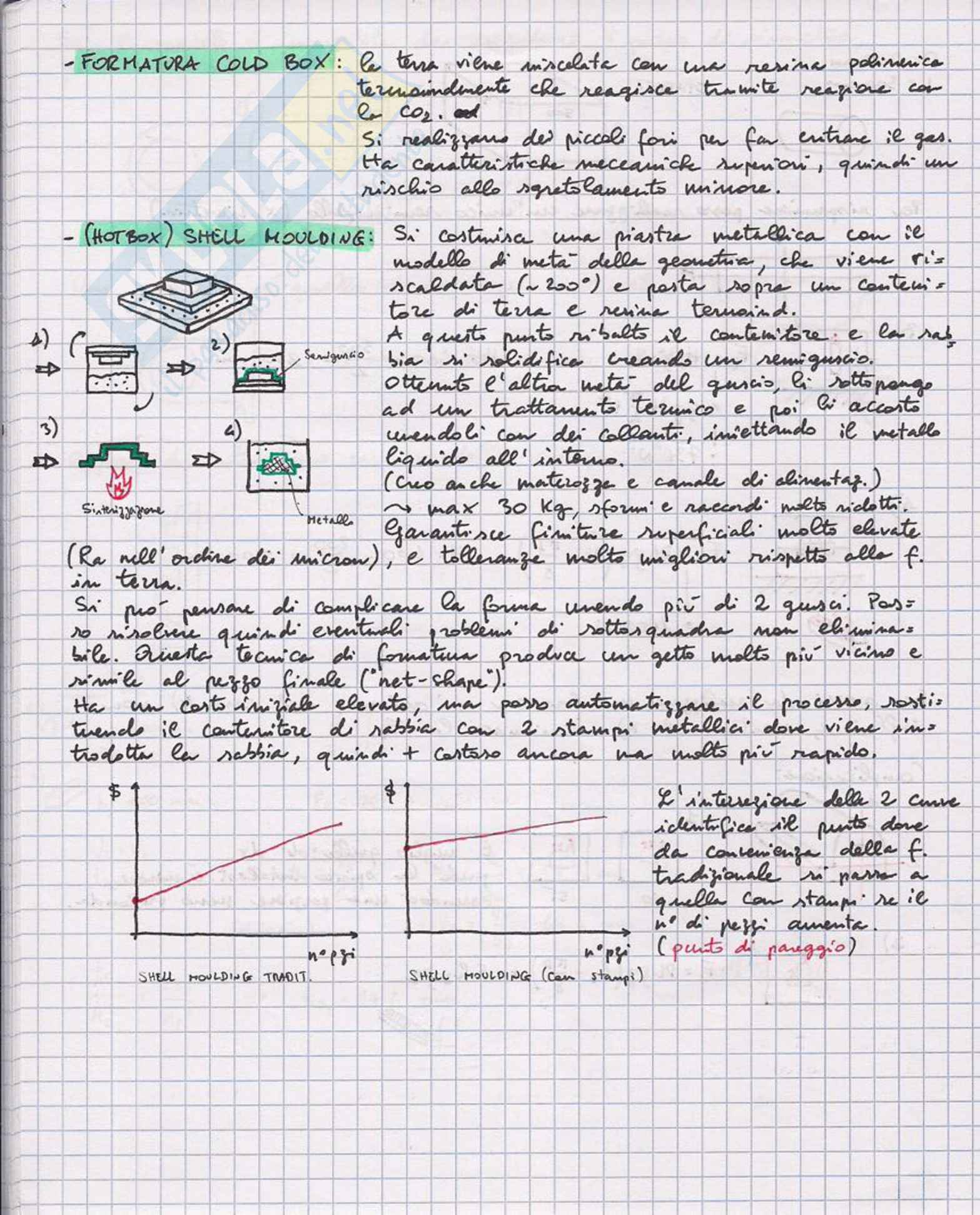 Tecnologia Meccanica Pag. 21
