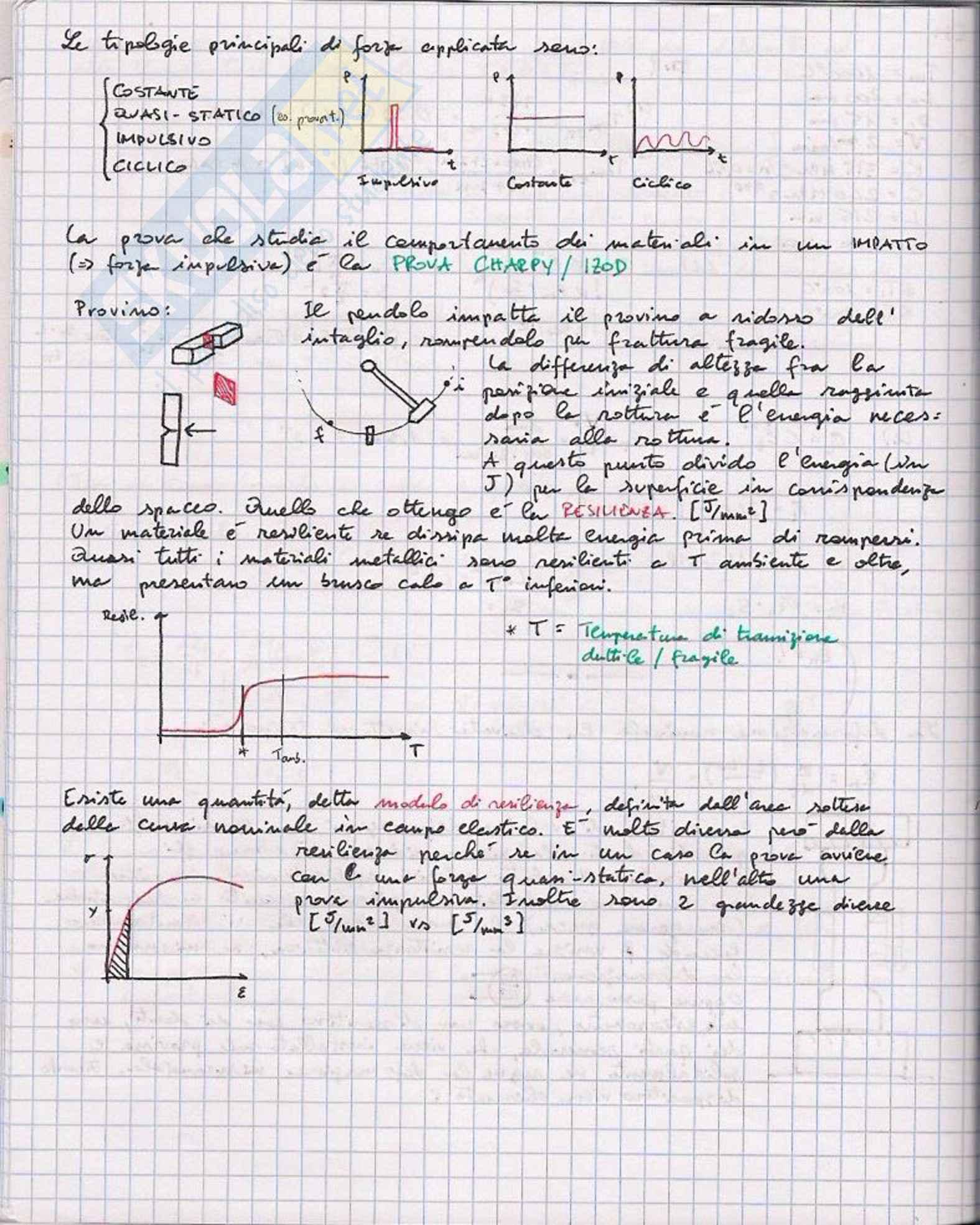 Tecnologia Meccanica Pag. 6