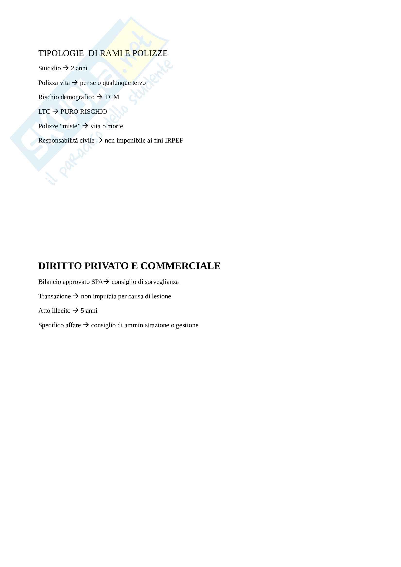 Preparazione esame organismo consulenti finanziari, consulenti finanziari abilitati all'offerta fuori sede Pag. 31