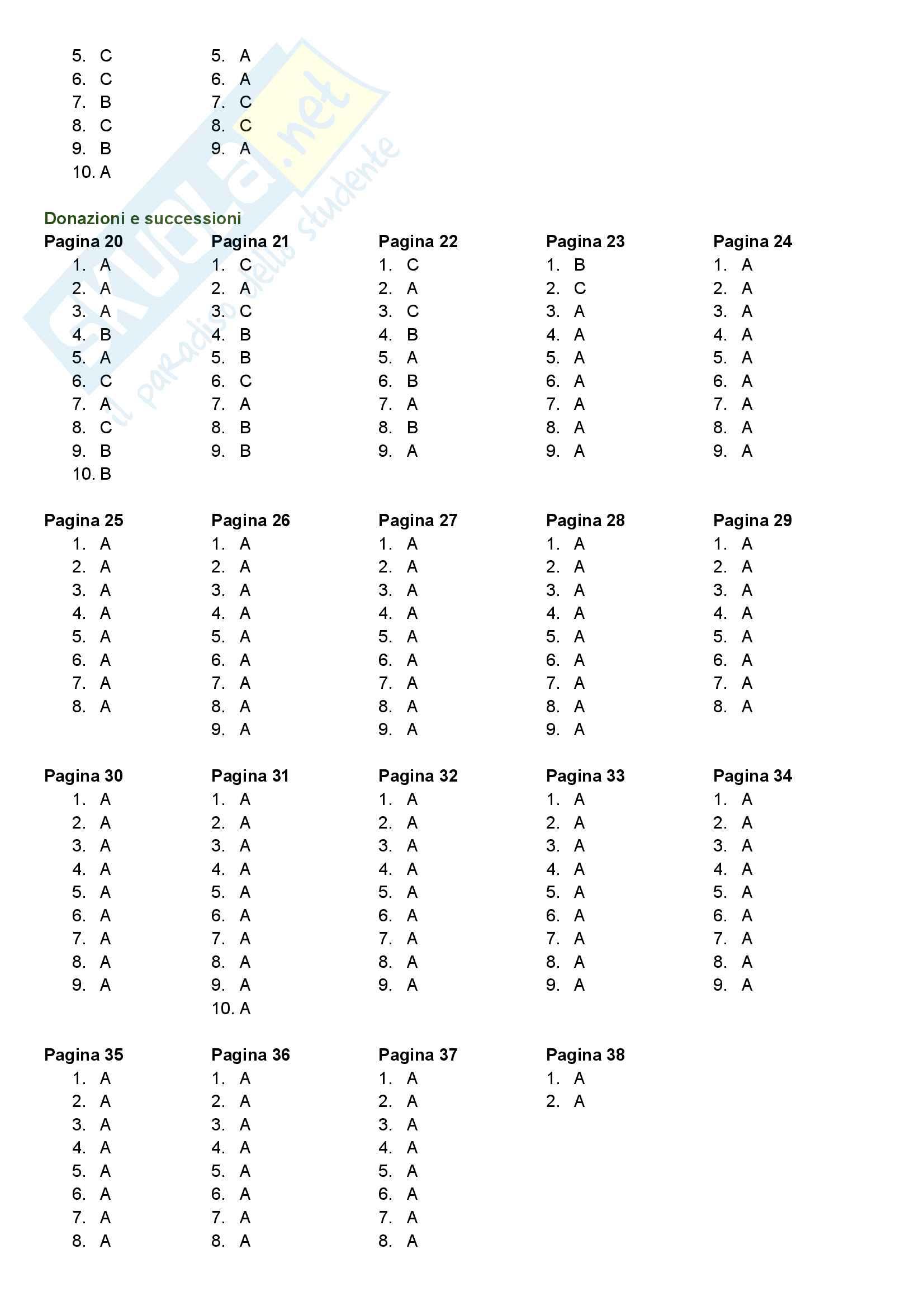 Soluzioni Diritto Privato Test risposte domande multiple Rolli Unibo Pag. 2