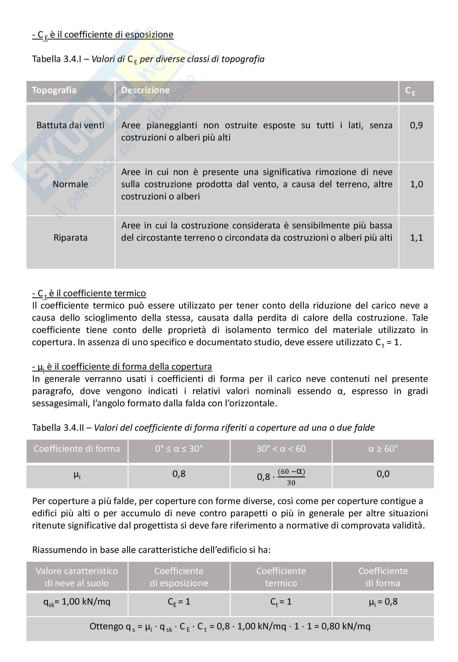Esercitazione analisi dei carichi e metodo di Cross Pag. 16
