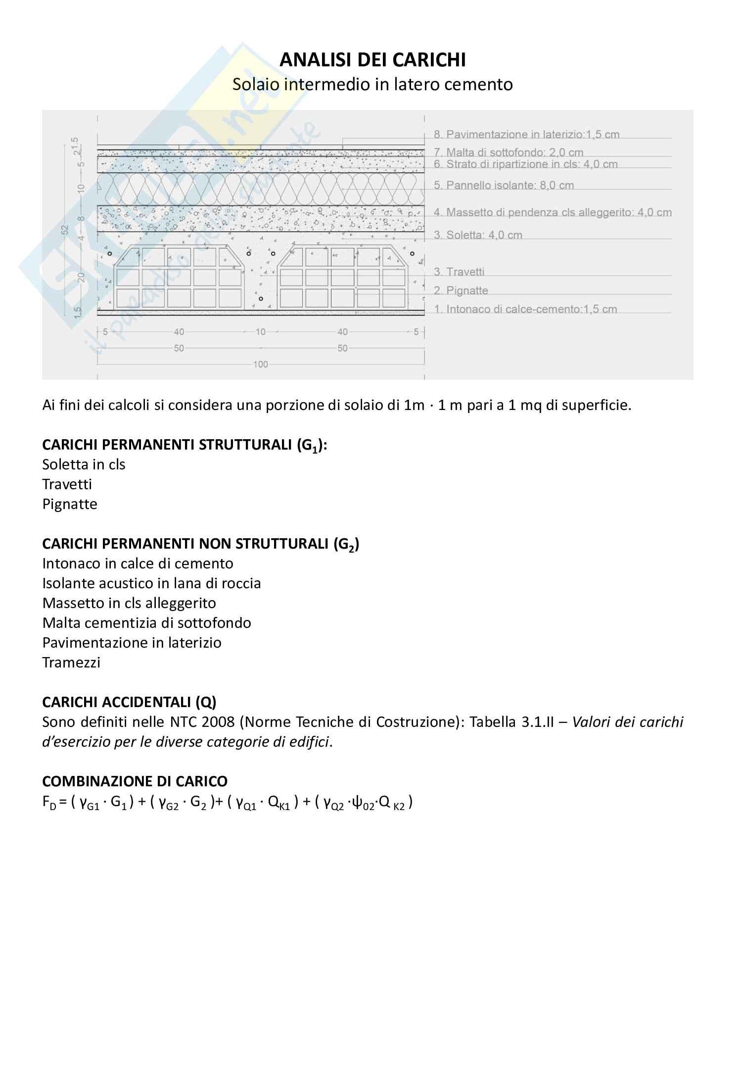 Esercitazione analisi dei carichi e metodo di Cross Pag. 2