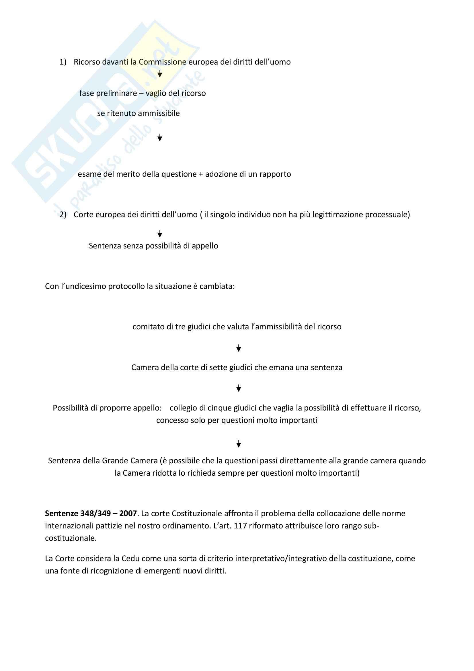 Diritto Internazionale – Casi materiali Pag. 36