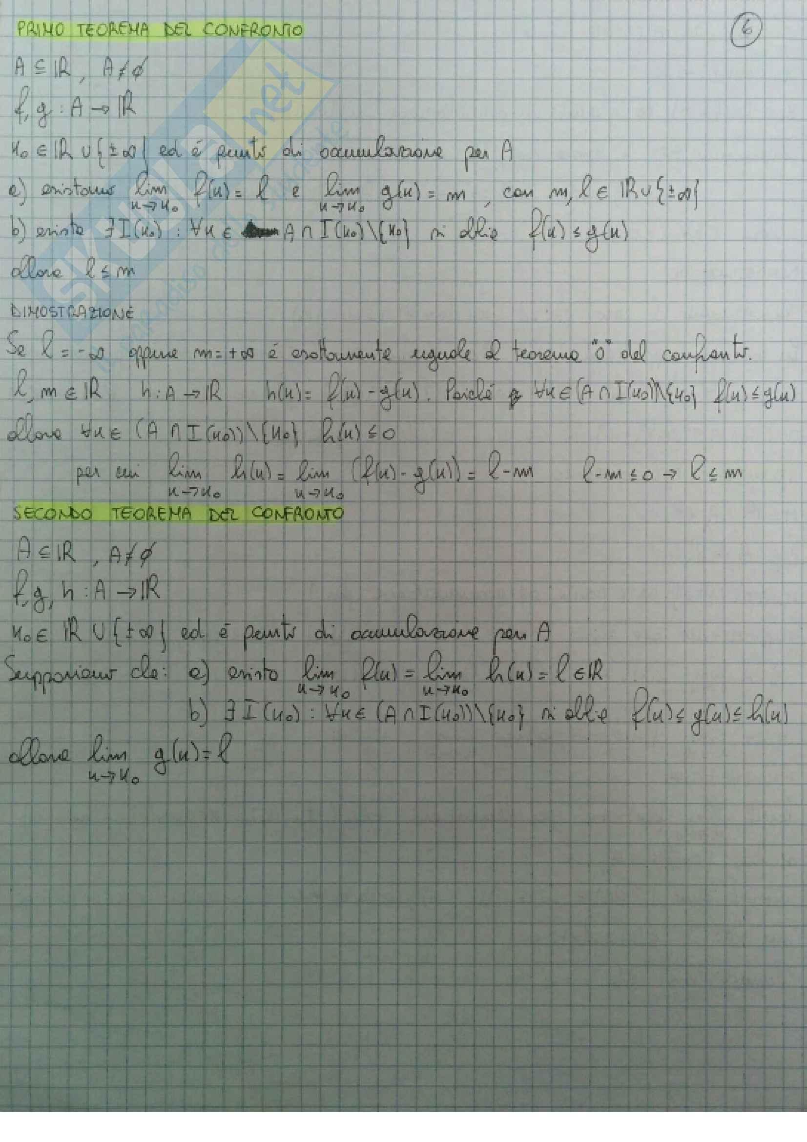 Definizioni e teoremi principali Analisi Matematica 1 Pag. 6