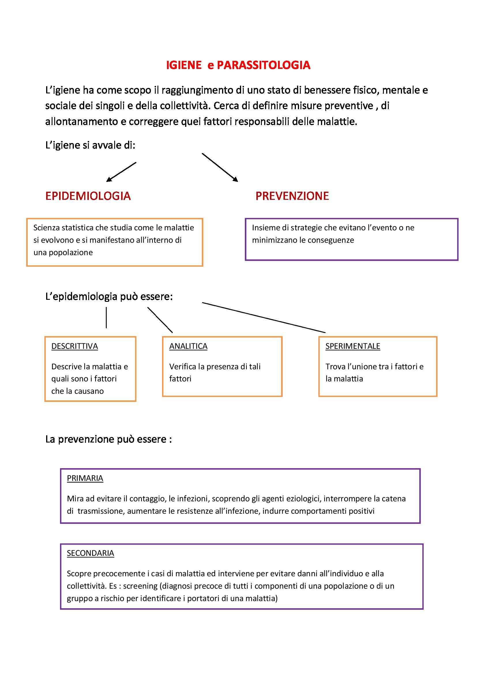 Igiene e parassitologia - Appunti