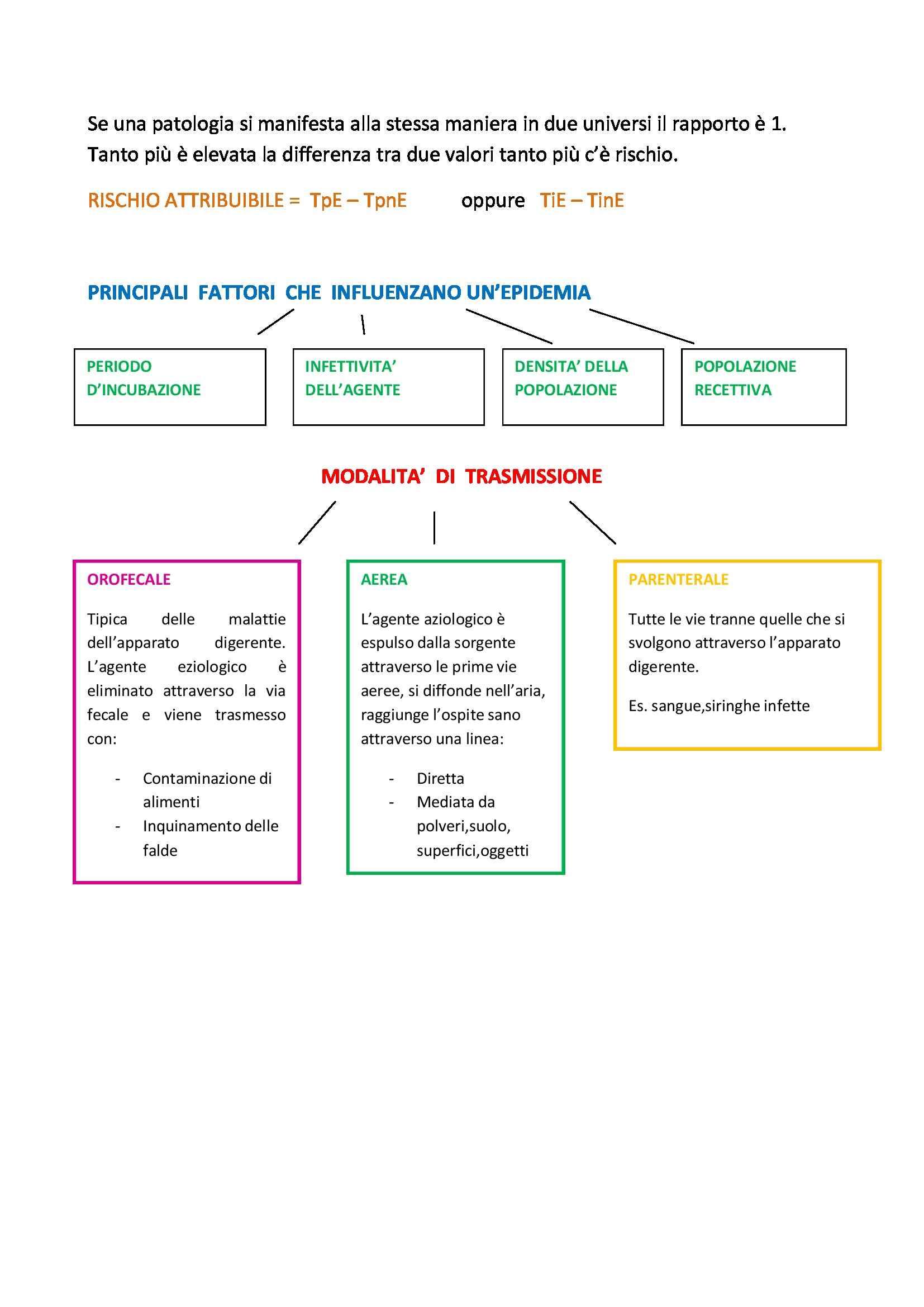 Igiene e parassitologia - Appunti Pag. 11