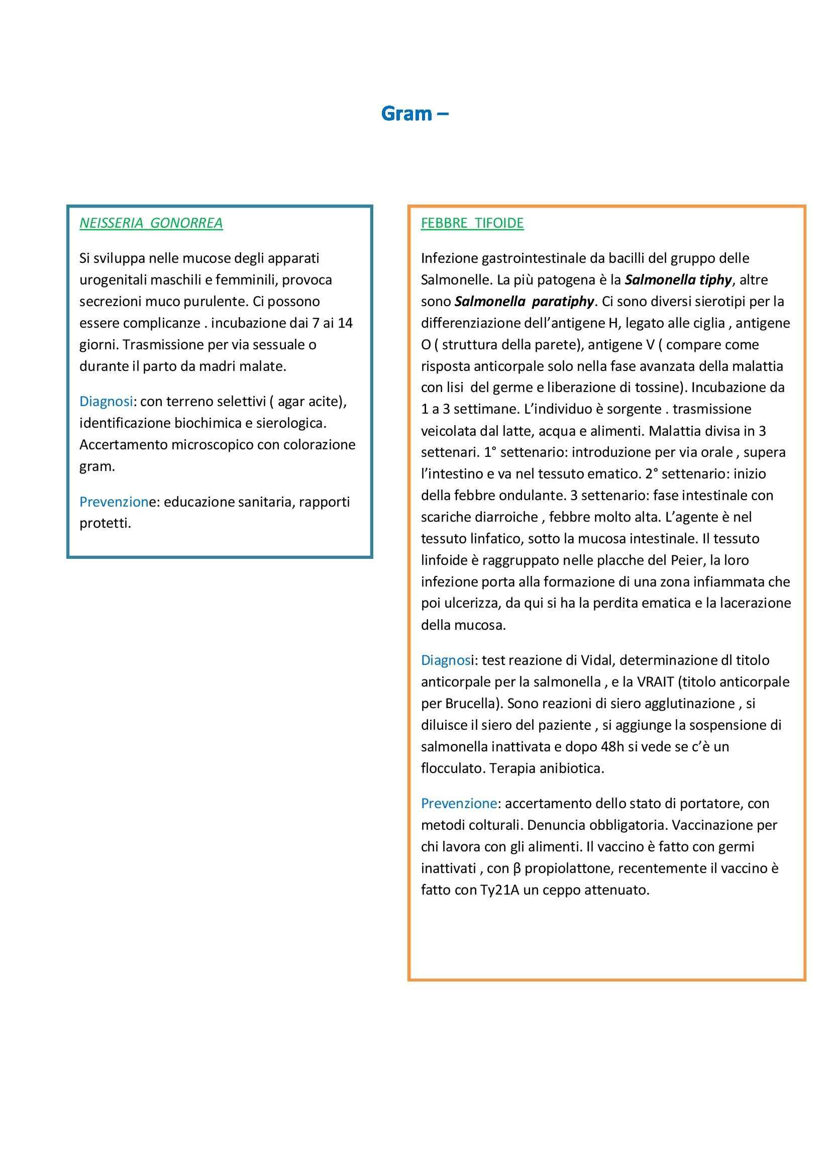 Igiene e parassitologia - Appunti Pag. 21
