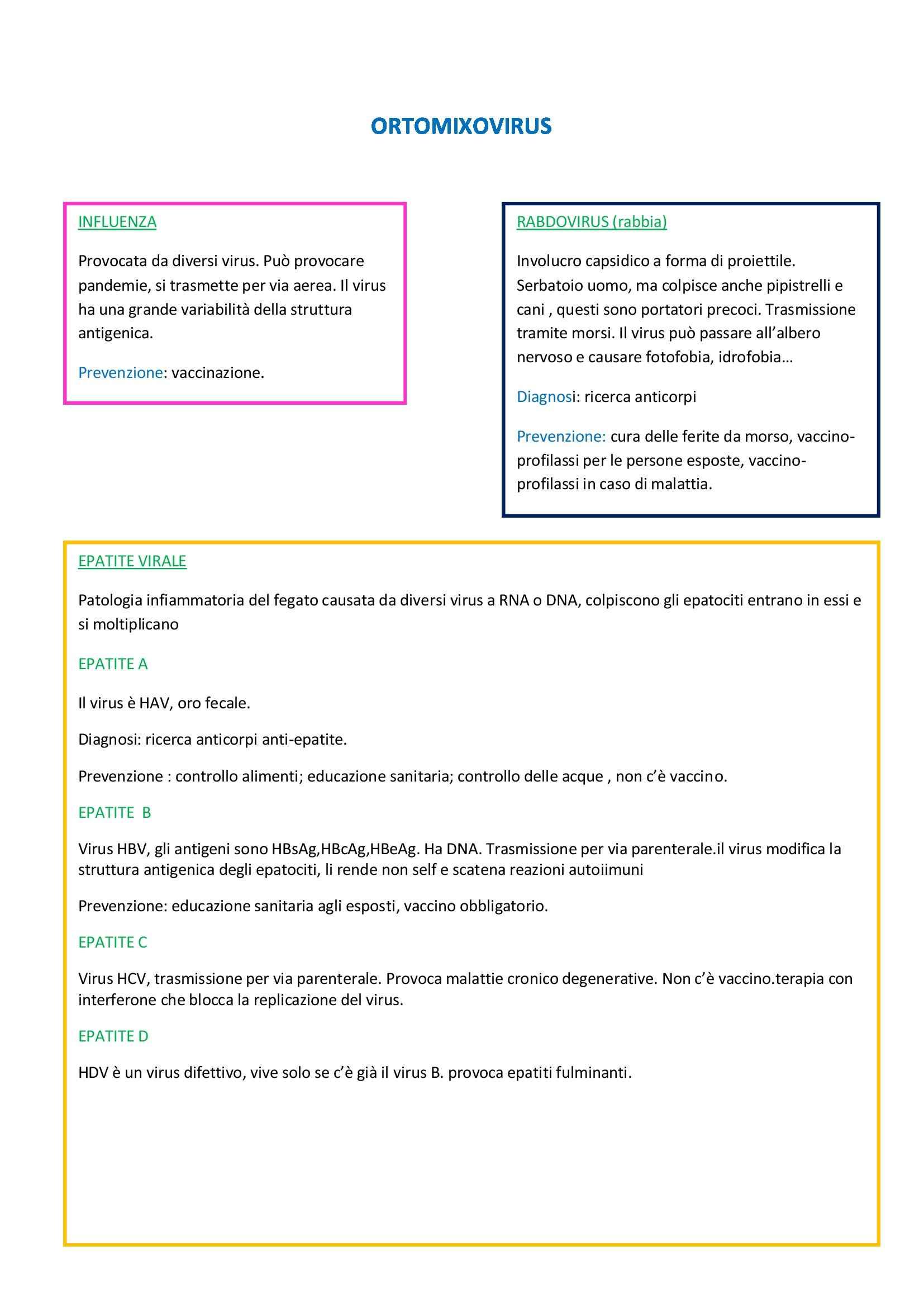 Igiene e parassitologia - Appunti Pag. 26