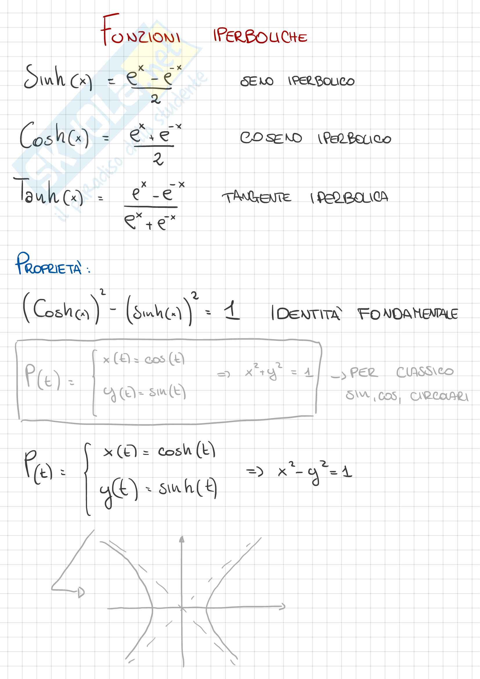 Analisi 1 - derivate integrali serie Pag. 26