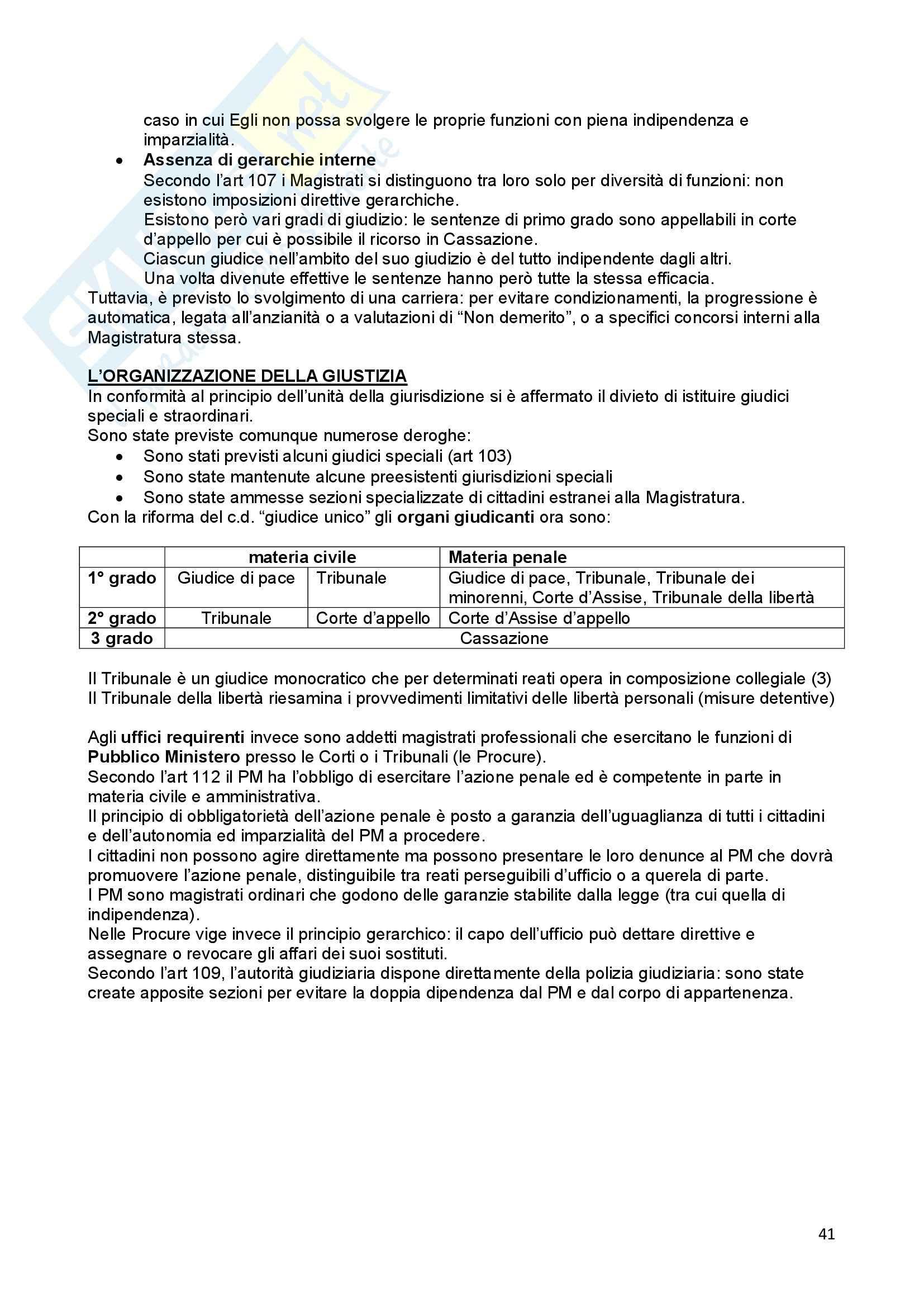 Riassunto esame Diritto Costituzionale, prof. Ferri, libro consigliato Compendio di Diritto Costituzionale,Onida e Pedrazza Gorlero Pag. 41