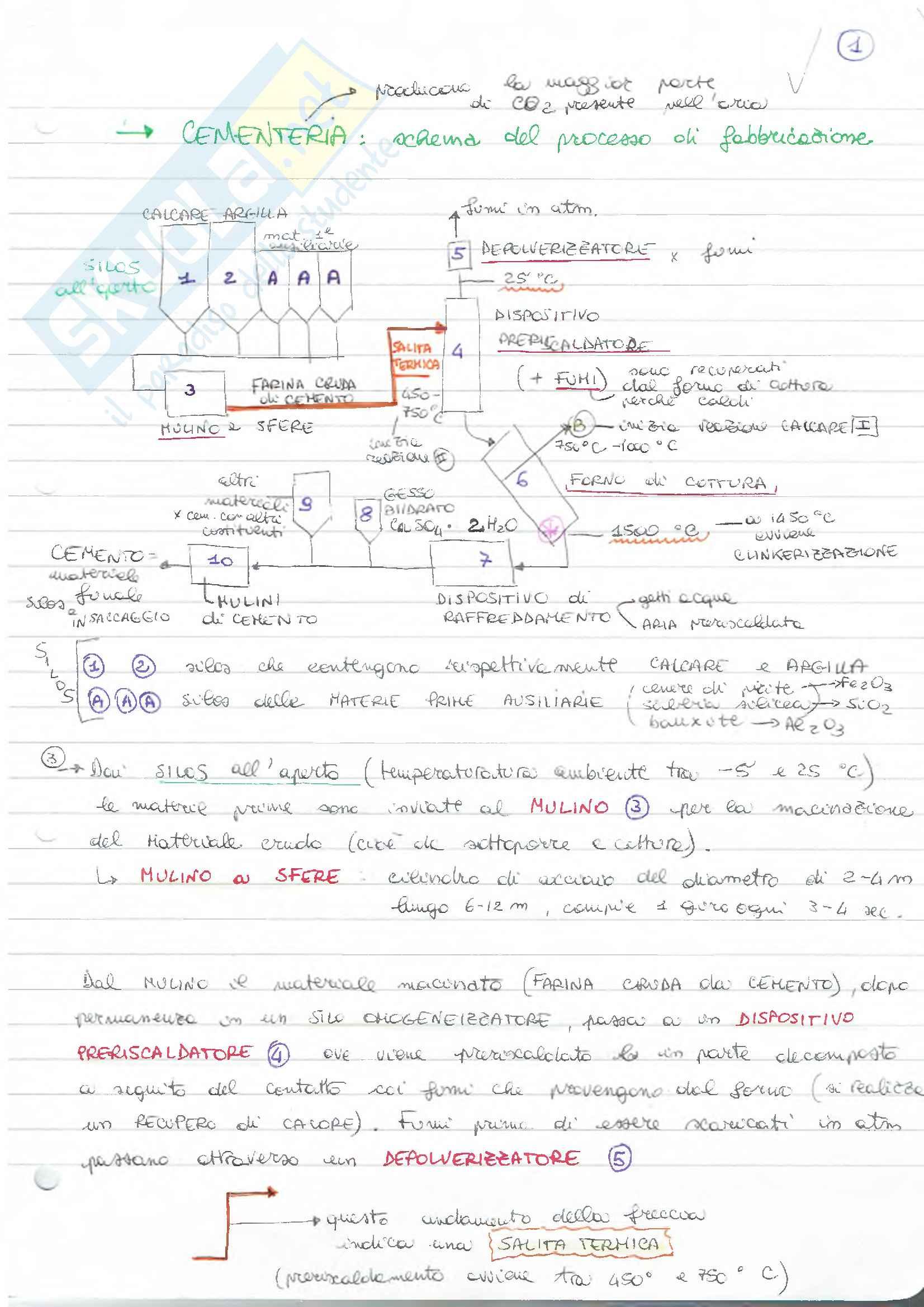 (1/3) Riassunto esame tecnologia dei materiali e chimica applicata, prof. F. Medici, libro consigliato Il calcestruzzo, Vito Alunno Rossetti