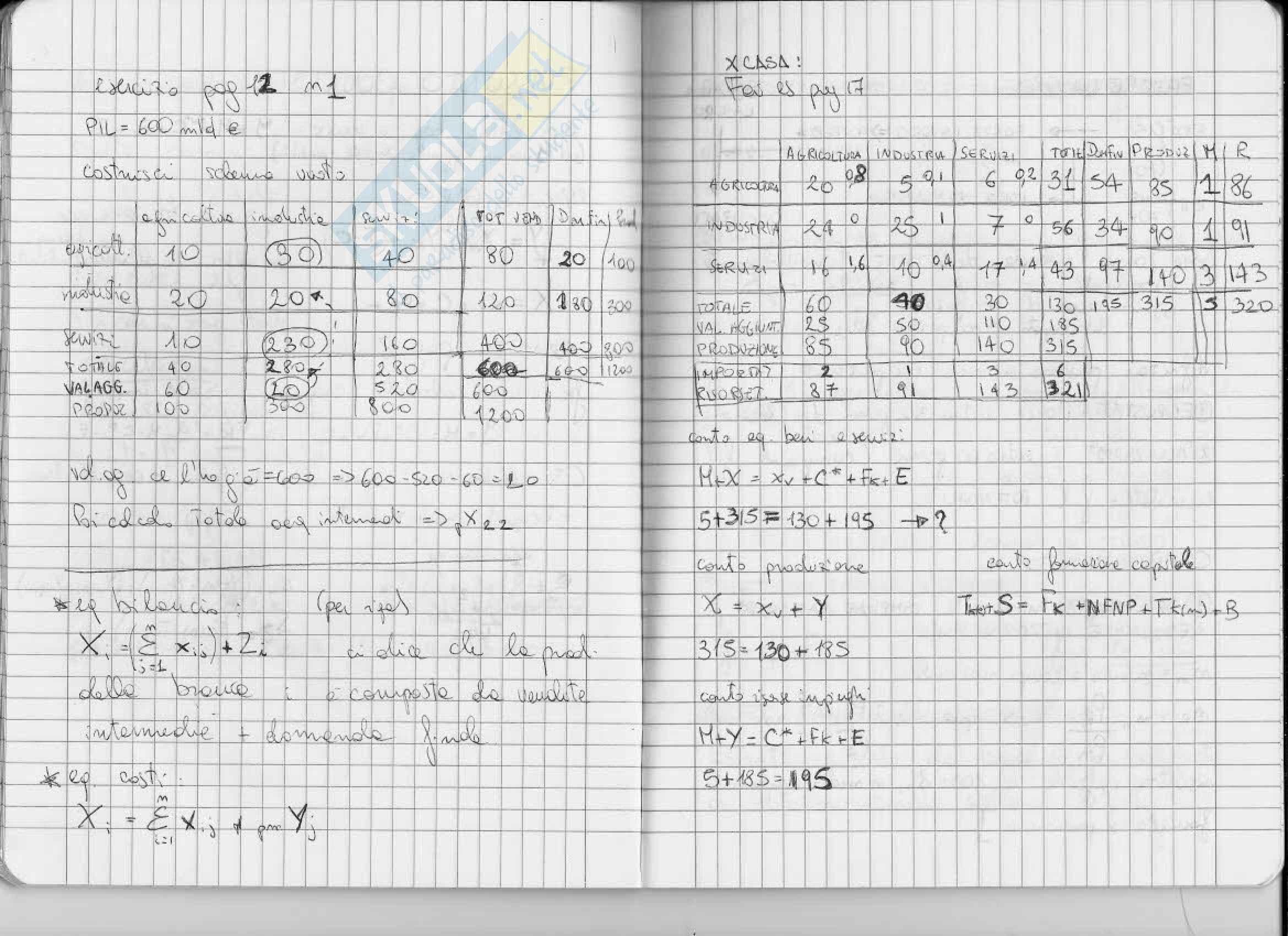 Contabilità disaggregata e tavola di Leontief