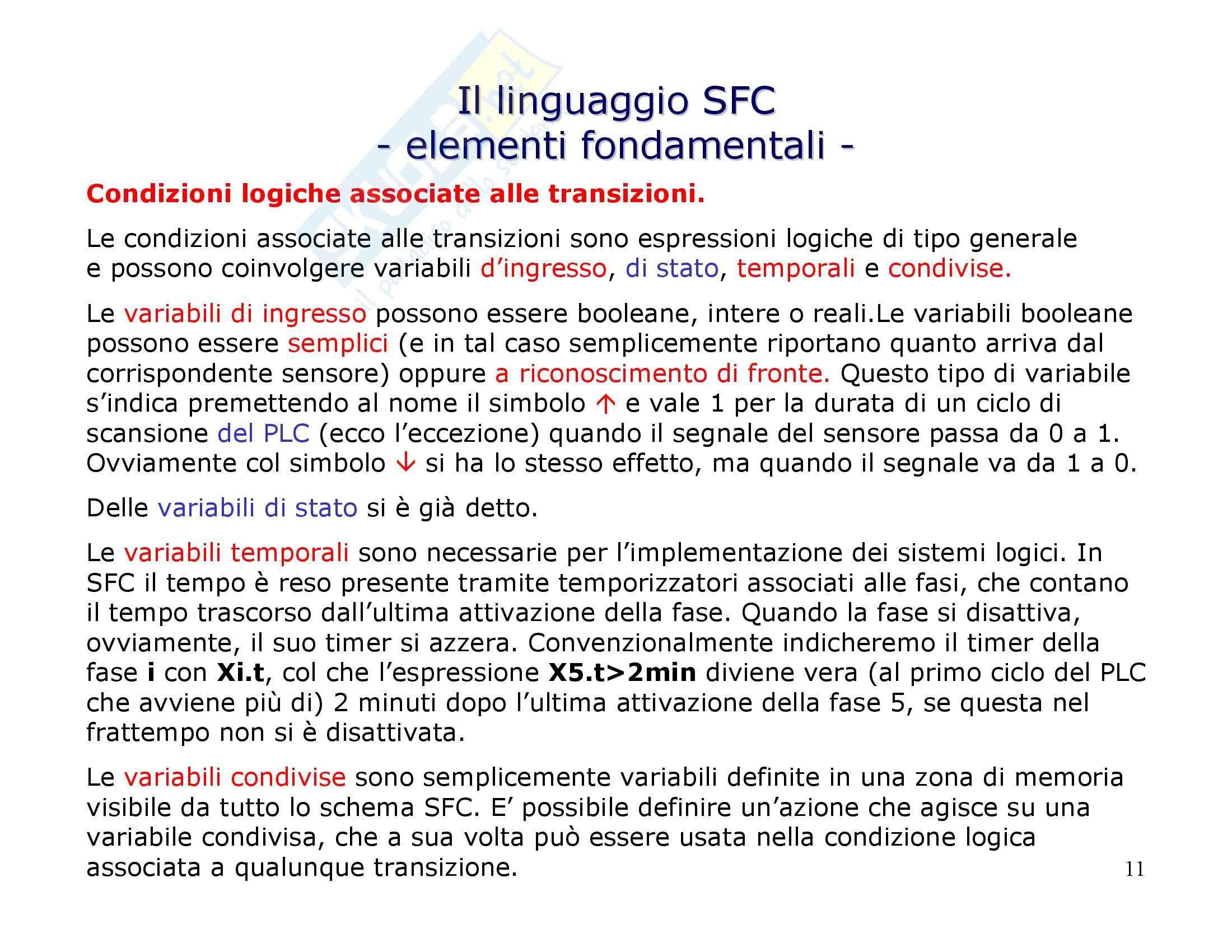 Linguaggio SFC Pag. 11