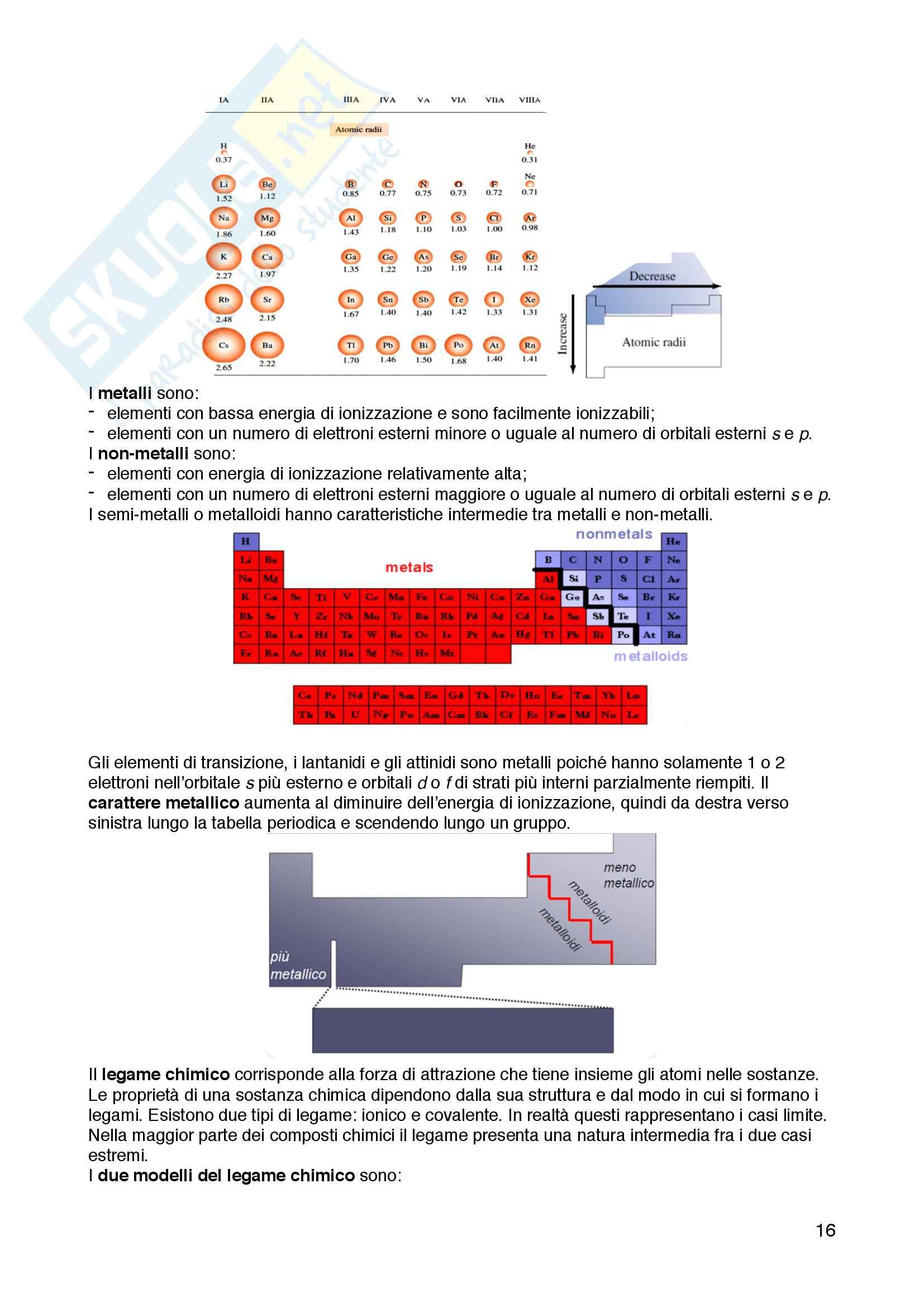 Appunti di chimica generale e inorganica, Marta Ferraroni Pag. 16
