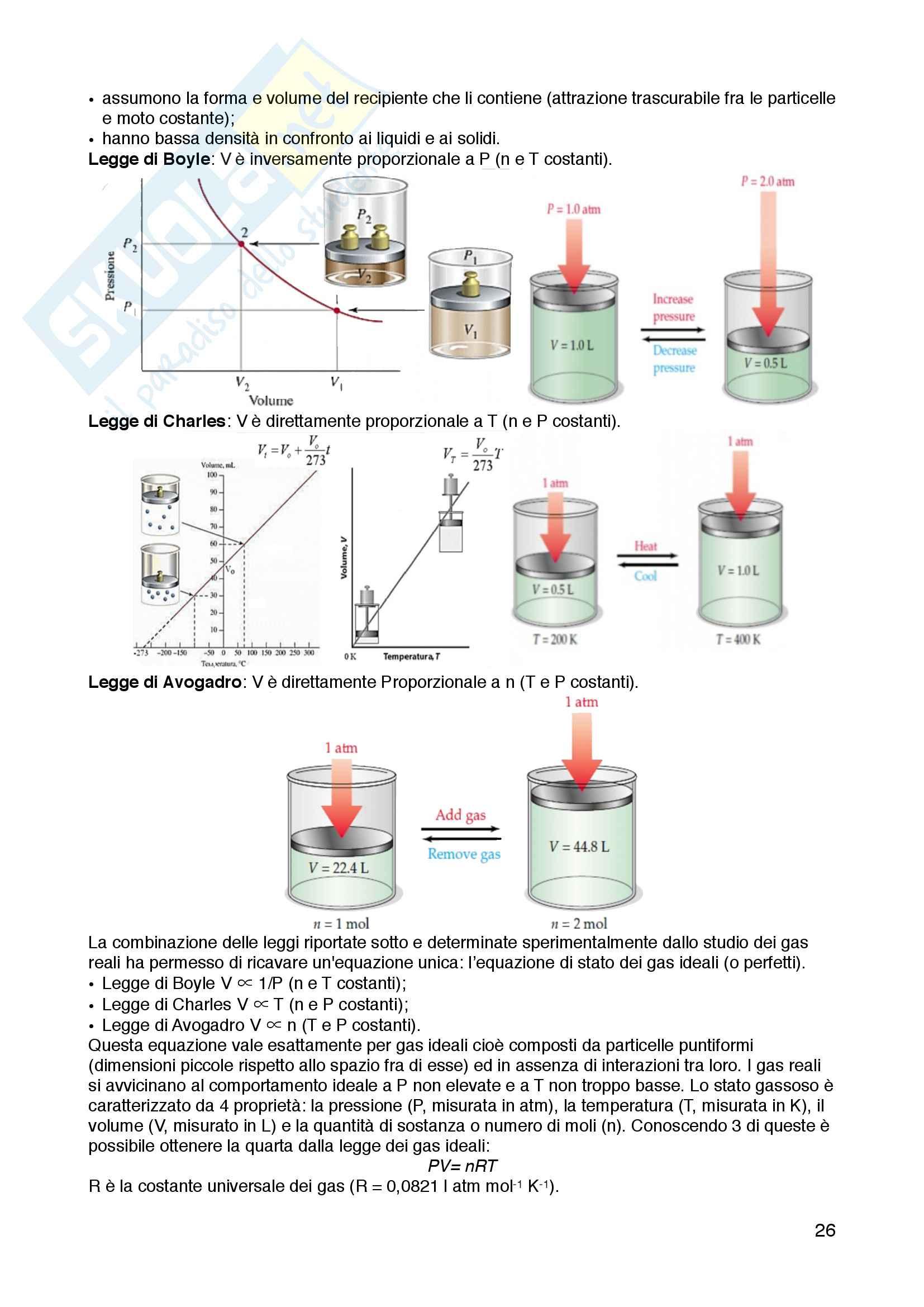 Appunti di chimica generale e inorganica, Marta Ferraroni Pag. 26