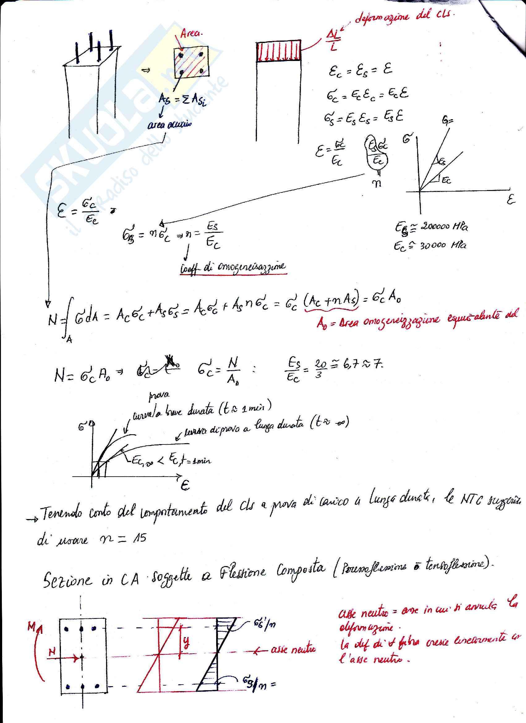 Esercizi e appunti di Cemento Armato Pag. 2