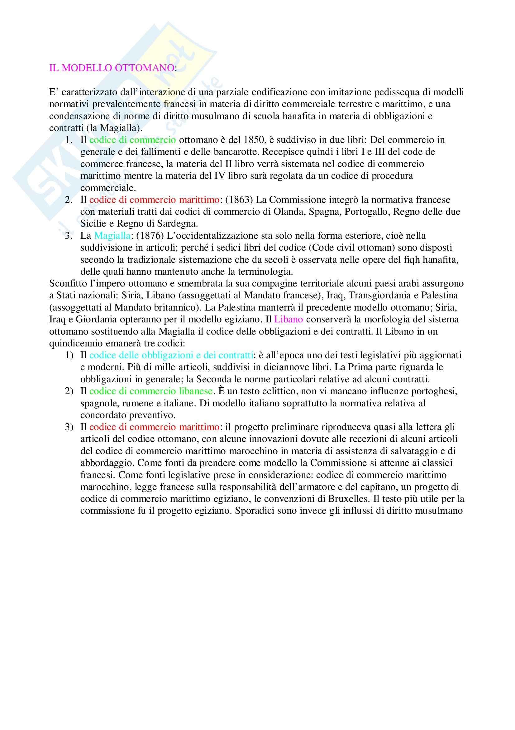 Diritto musulmano e dei Paesi islamici - modello ottomano