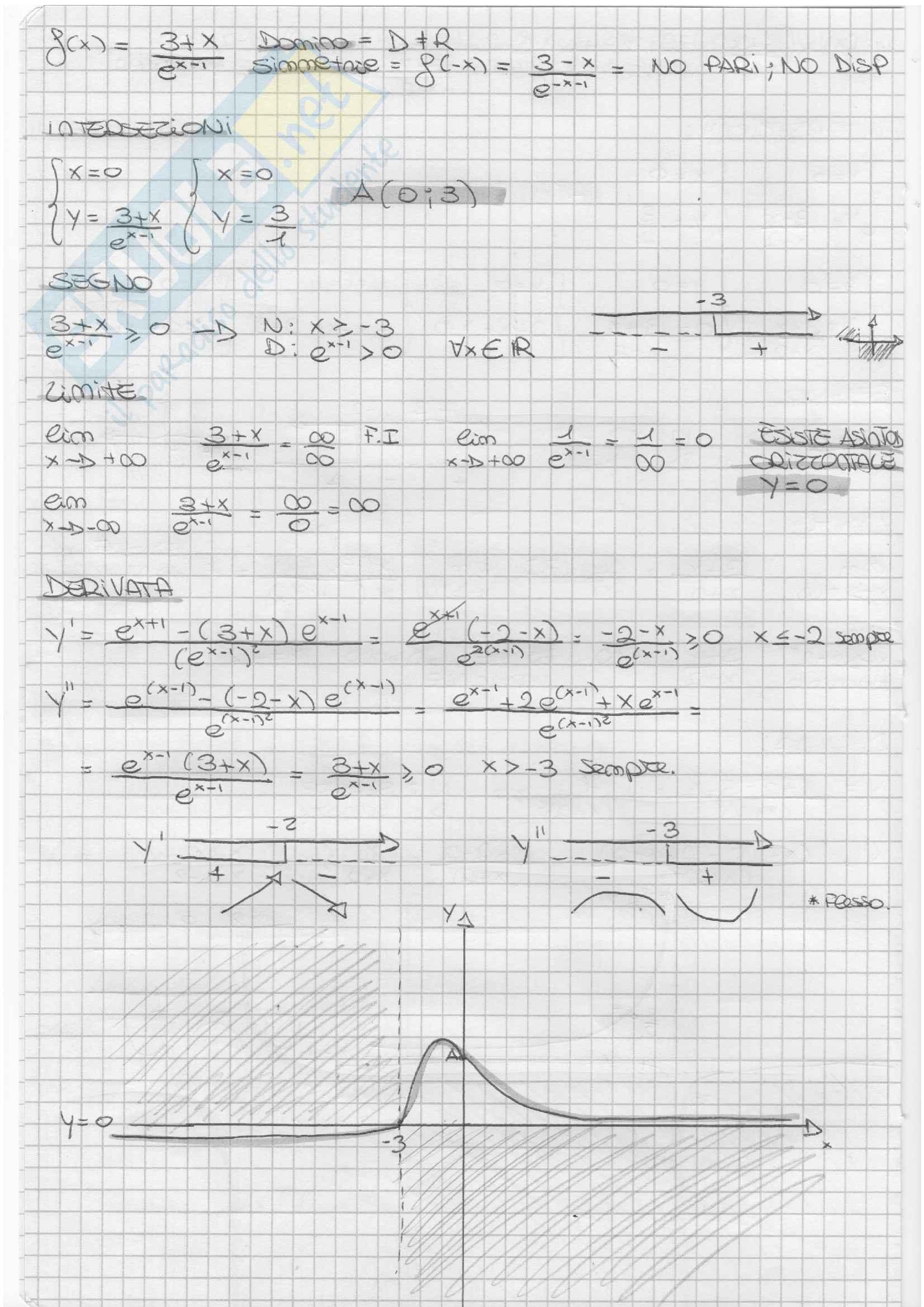 Esercizi Studio di Funzione M. Porzio Pag. 2