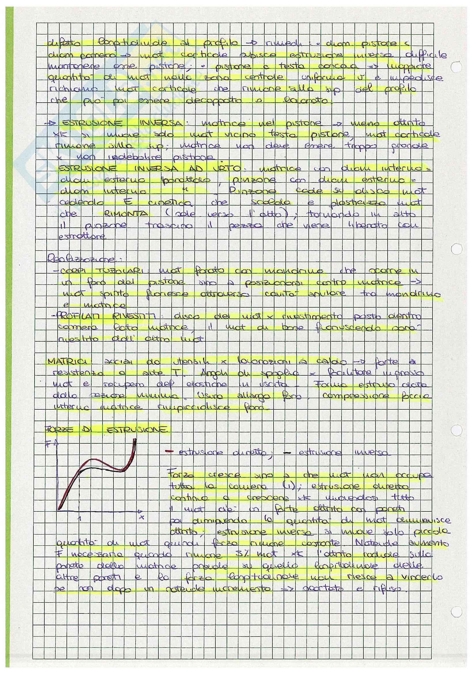 Tecnologie Generali dei Materiali - Riassunti Pag. 41