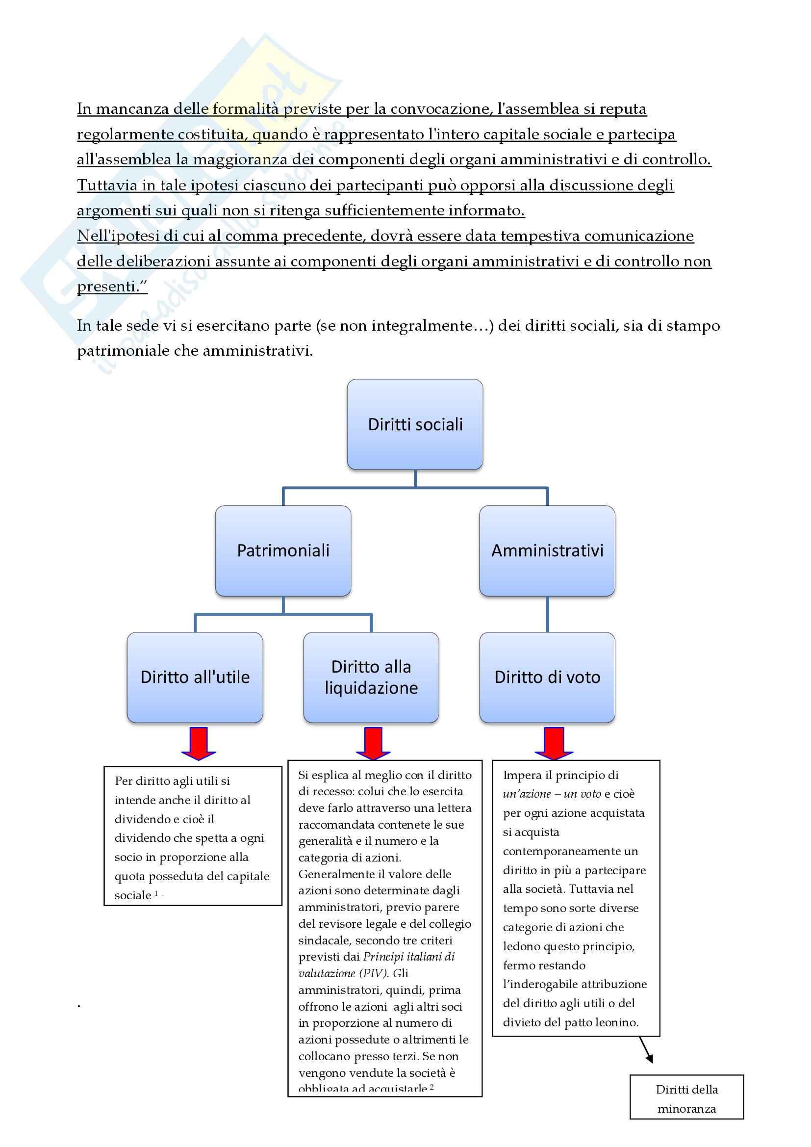 Principi generali - S.p.A. e differenze tra la società di persone e di capitali Pag. 11