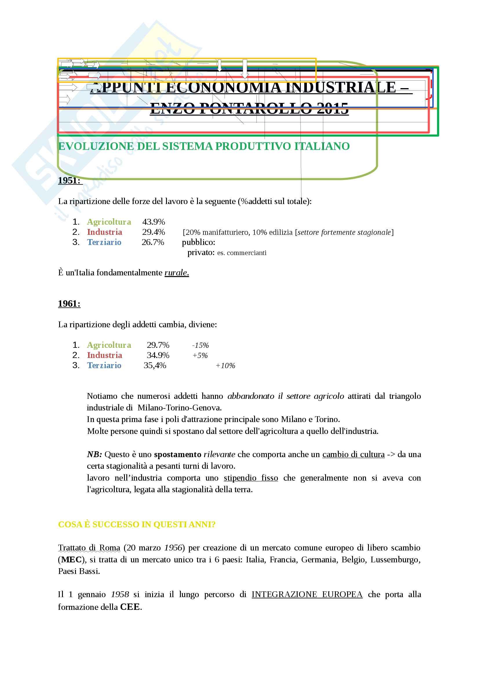 Appunti del corso di economia industriale (2015) - Enzo pontarollo