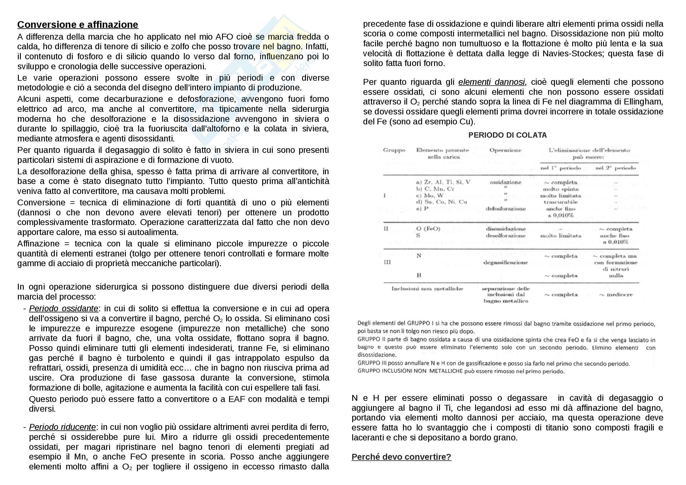 Appunti Siderurgia: processo di conversione e decarburazione