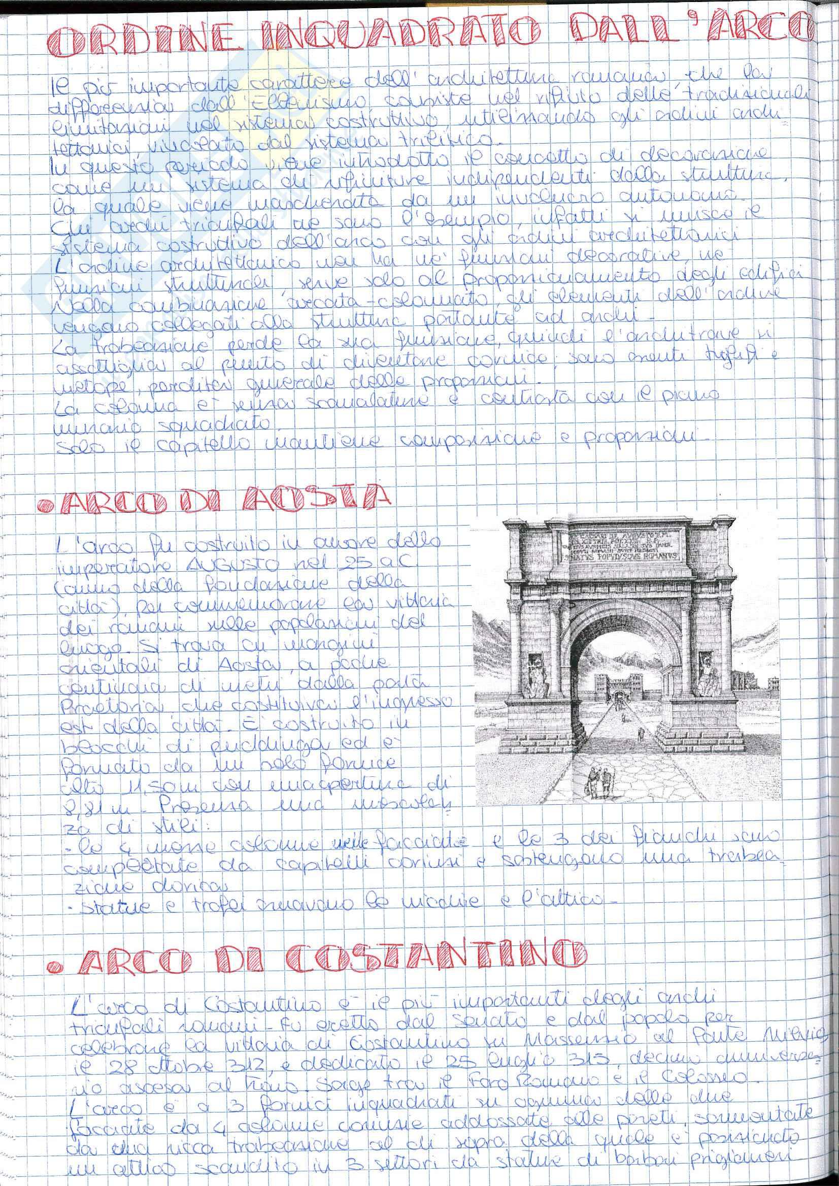 Riassunto esame Storia dell' Architettura ed Estetica, prof. Lerza, libro consigliato Architettura romana, Perkins Pag. 16