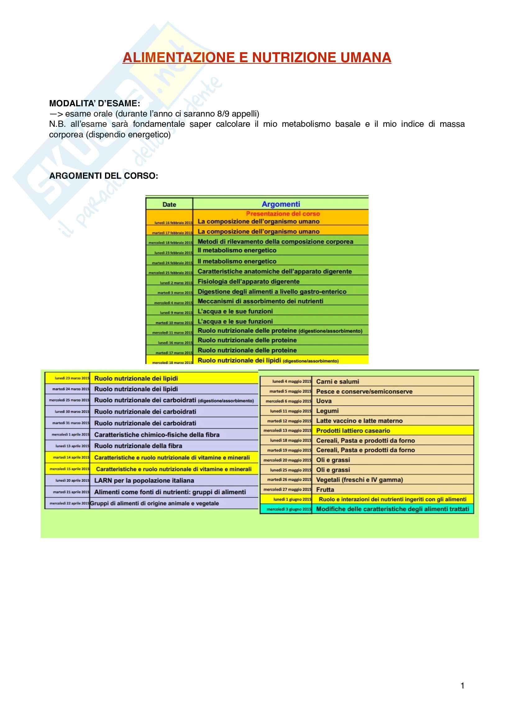 Appunti chiarissimi e completi con tutte le domande che fa all'orale