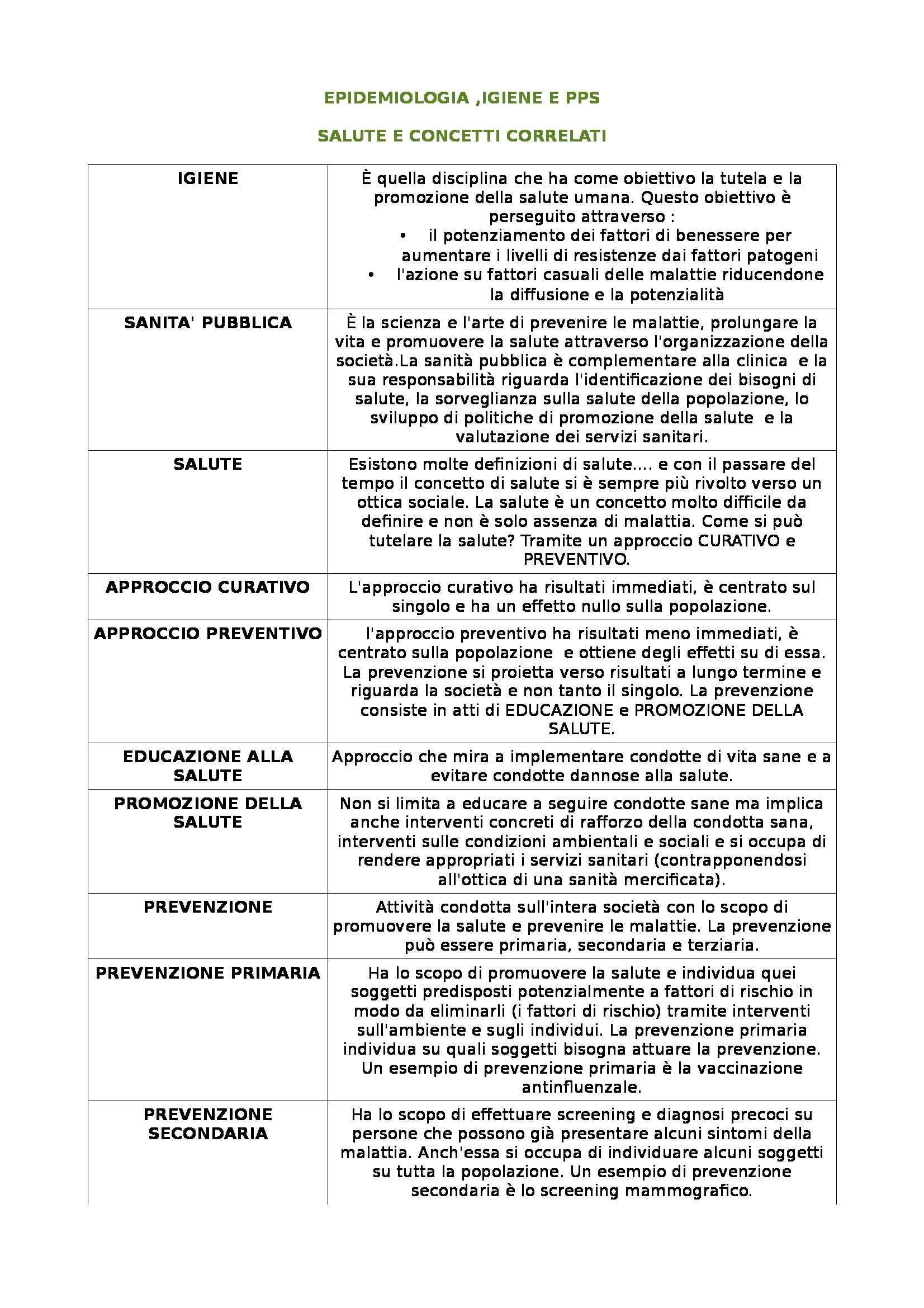 Epidemiologia - Appunti