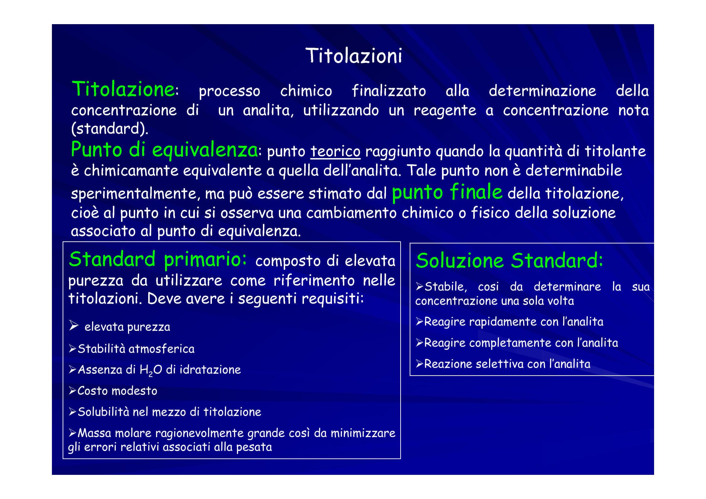 Titolazioni