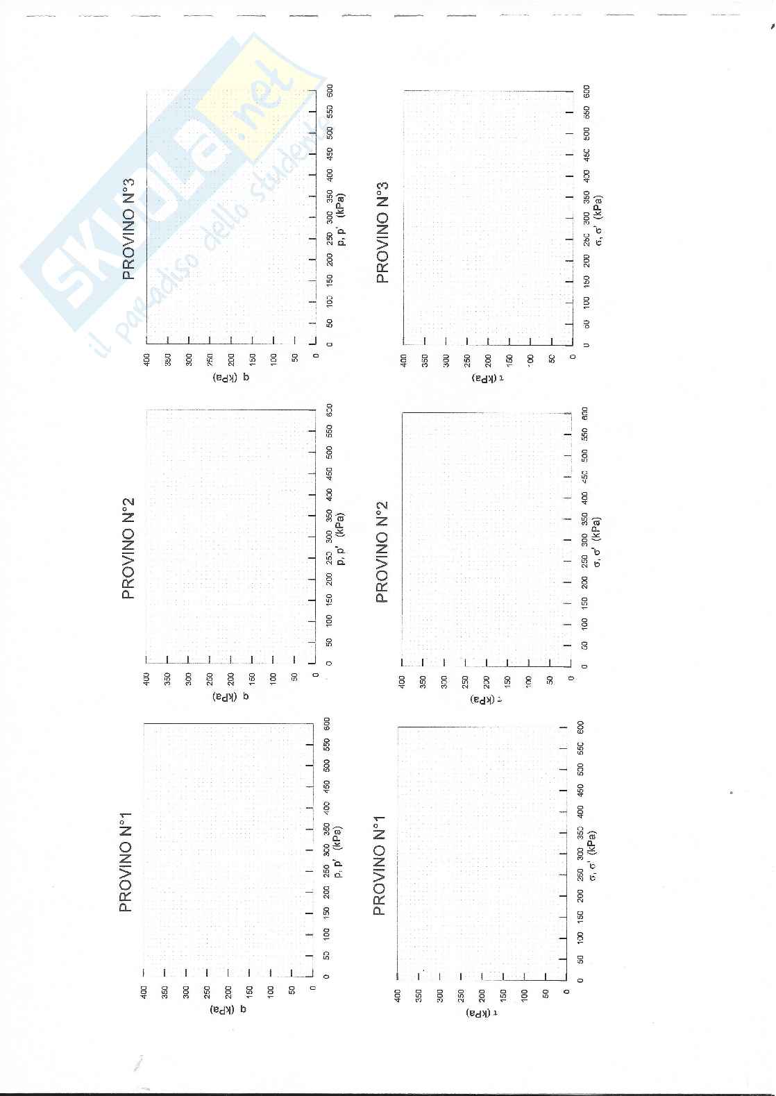 Fondamenti di geotecnica: 28 Esercitazioni svolte Pag. 16