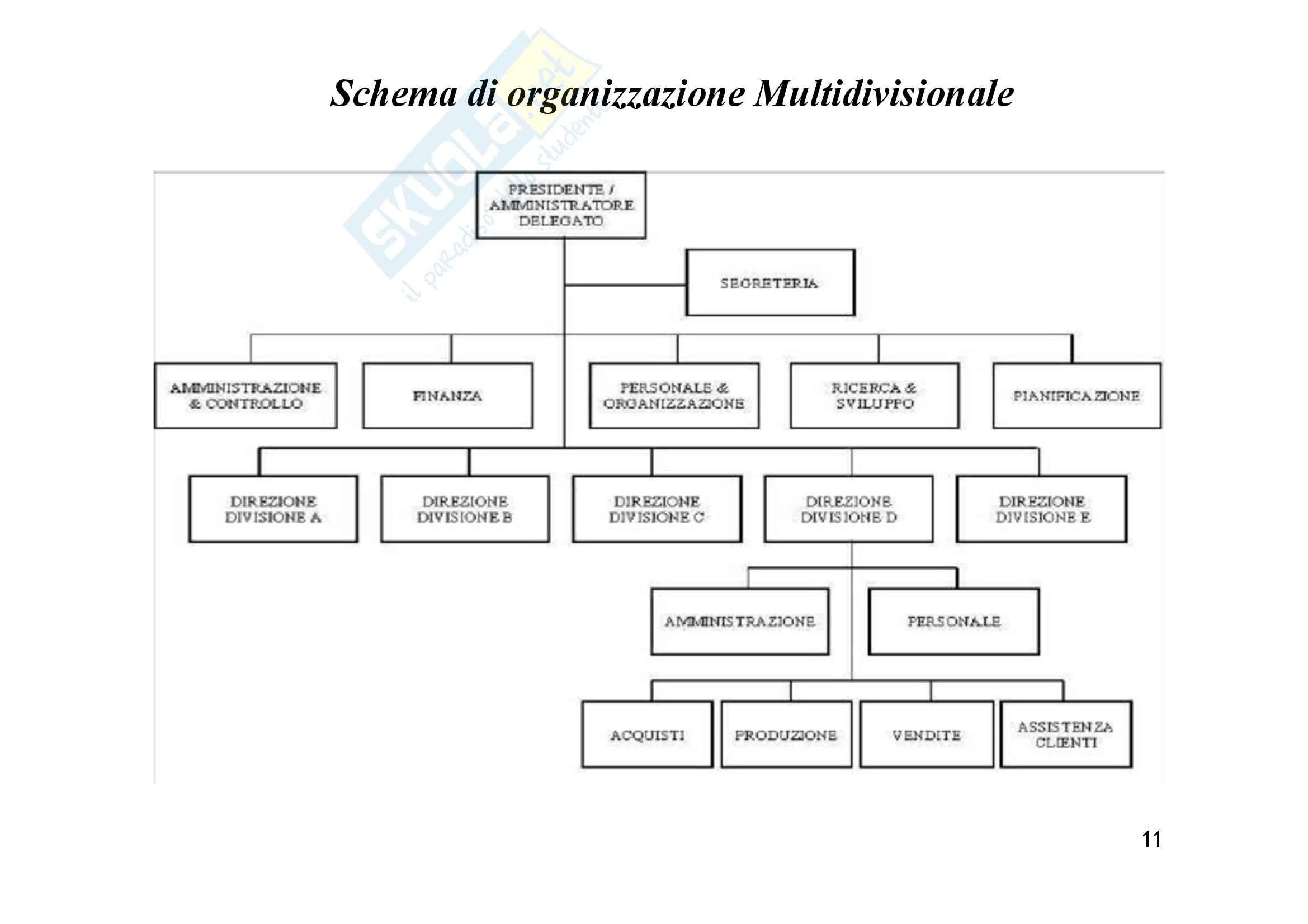 Economia aziendale - il sistema d'azienda Pag. 11