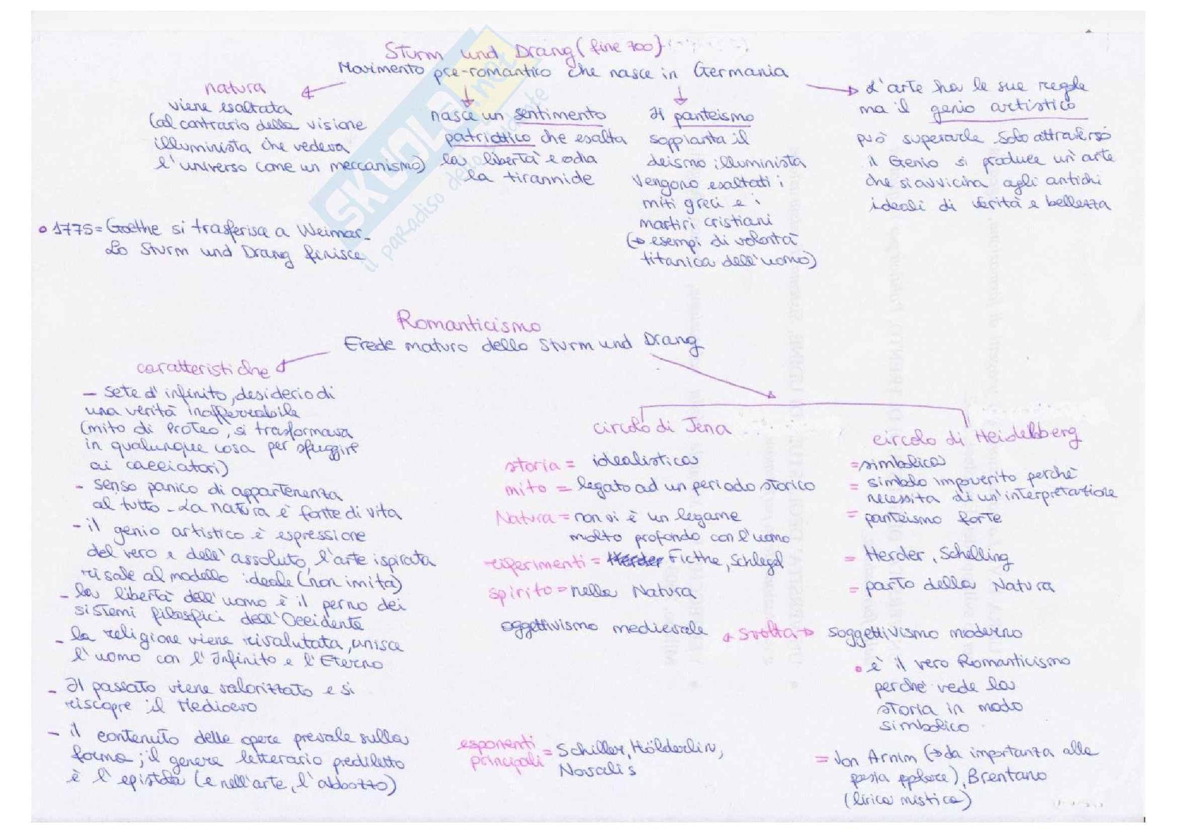 Romanticismo e Nichilismo, mappe concettuali