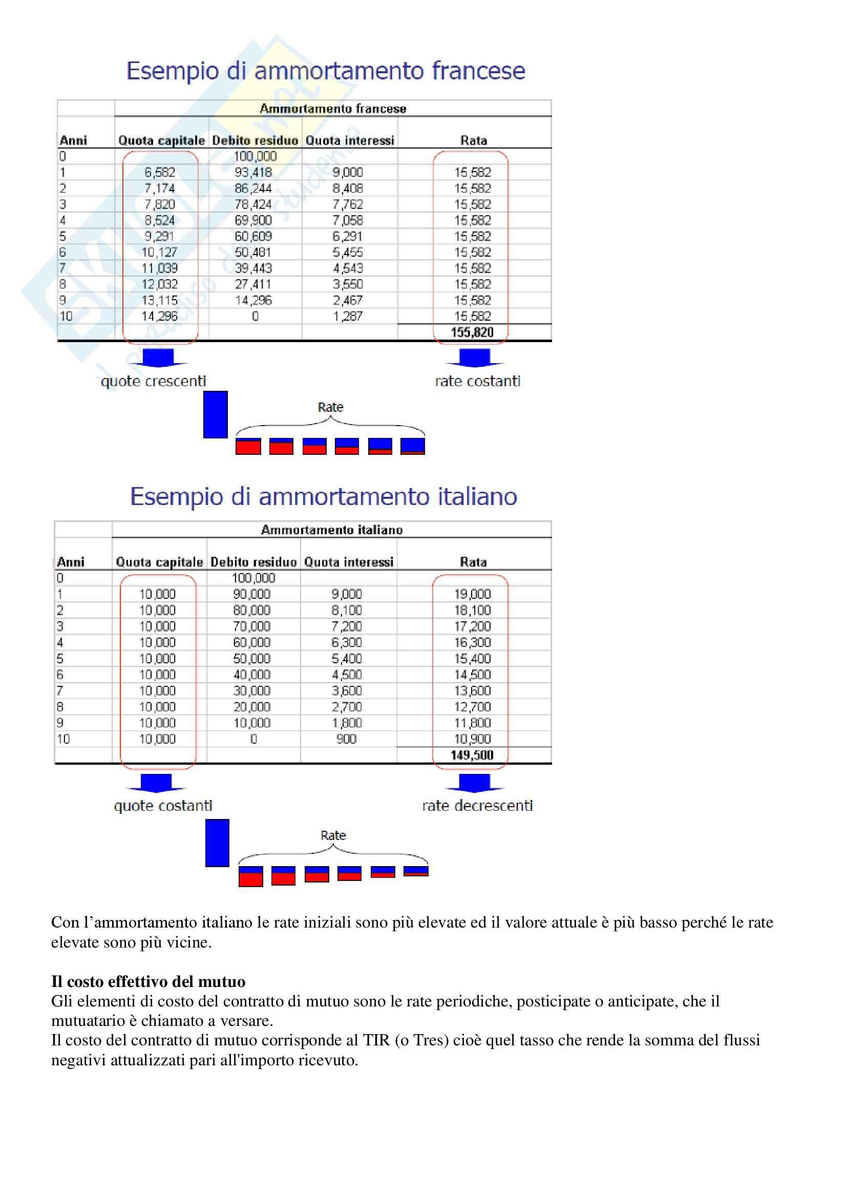 Lezioni, Economia degli intermediari finanziari Pag. 116