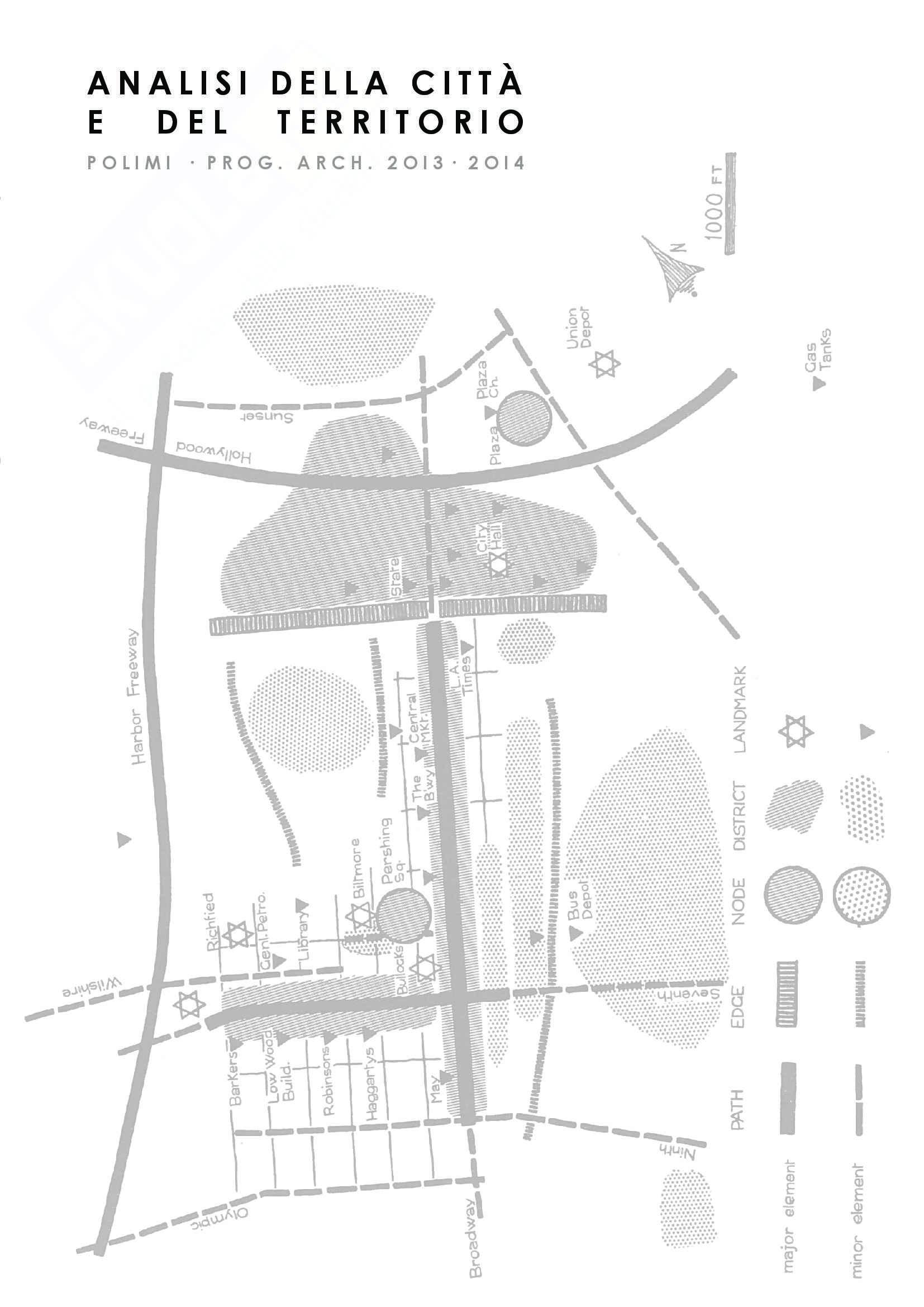 Analisi della città e del Territorio - Appunti completi