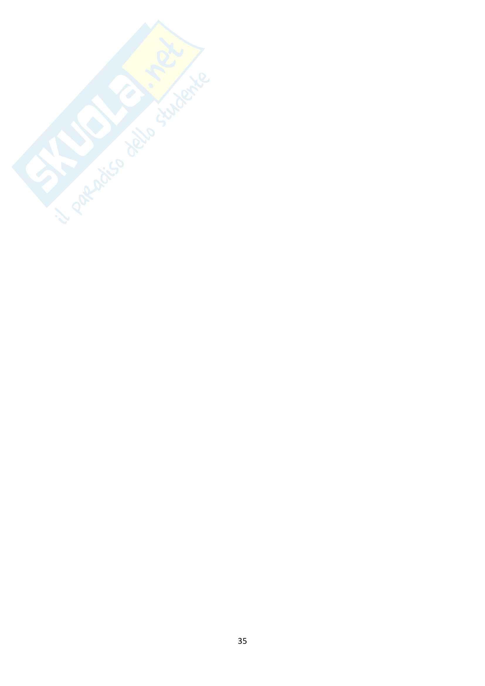 Riassunto esame Metodi e tecniche riabilitative in ambito psicopatologico, Prof.ssa De Pasquale, libro consigliato il training riabilitativo nel disagio psichico, Concetta De Pasquale, Daniela Conti Pag. 36