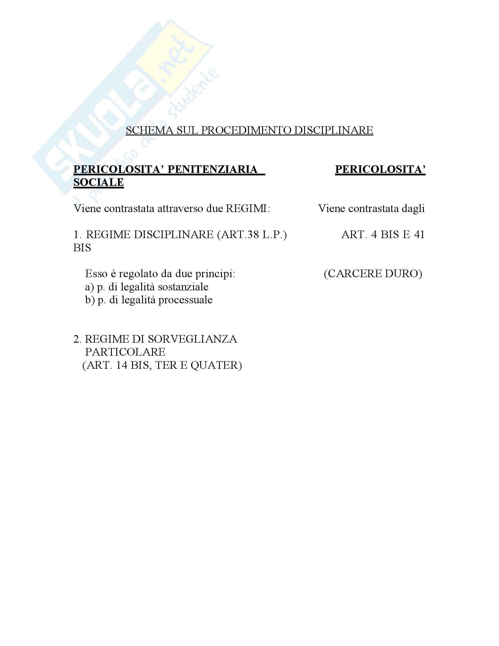 Riassunto esame Diritto penitenziario, prof. Scomparin, libro consigliato Compendio Diritto penitenziario Pag. 71