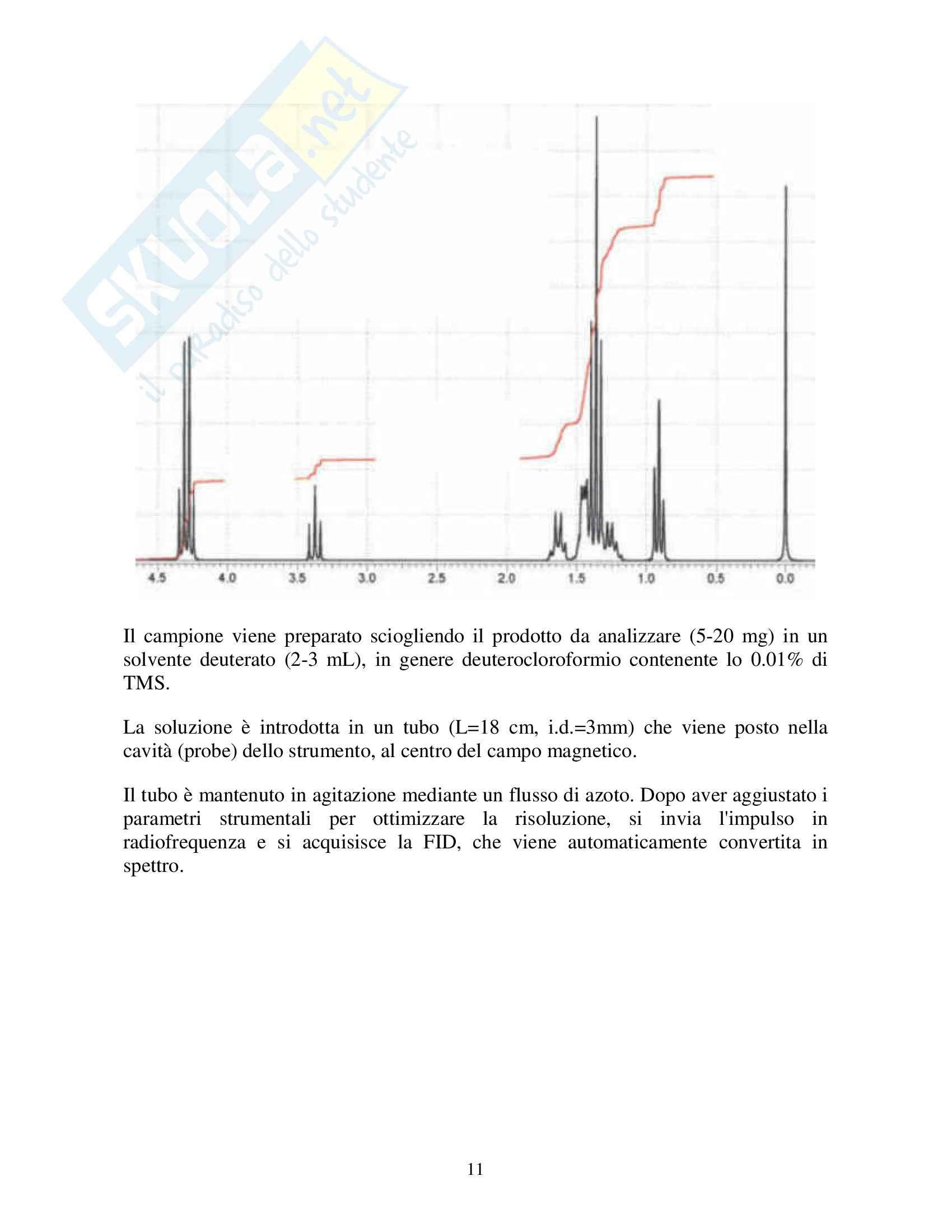 Spettroscopia - teoria Pag. 11