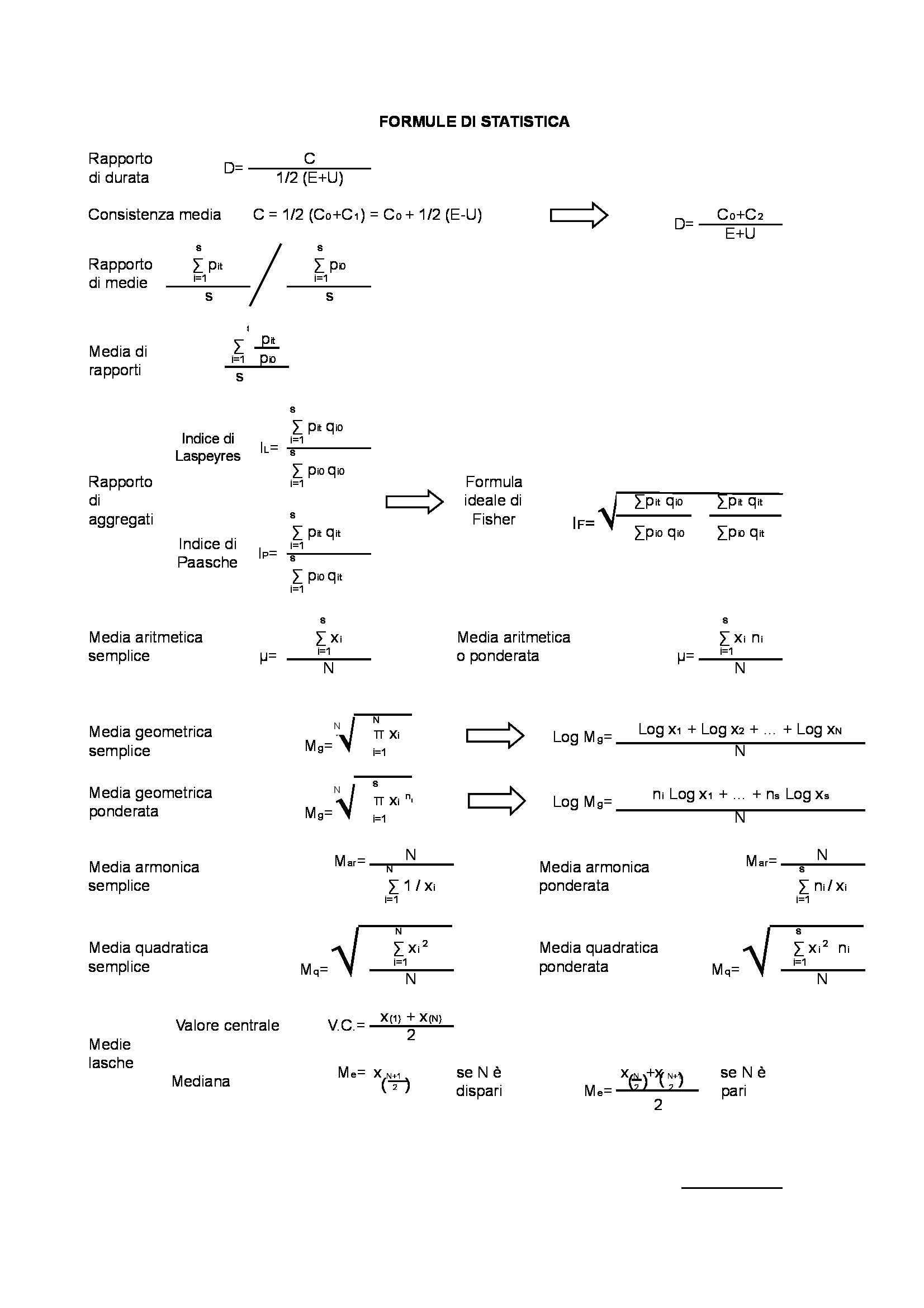Lezioni di statistica, Girone, Salvemini - Formule