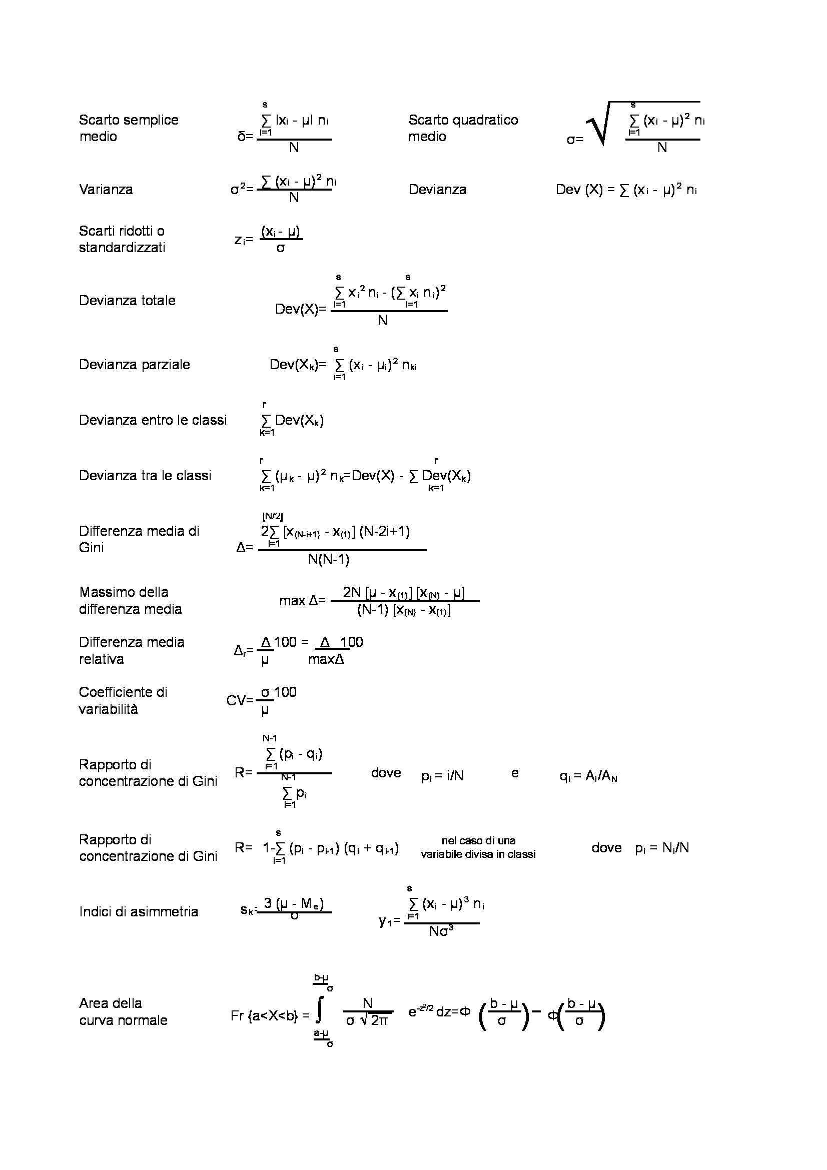 Lezioni di statistica, Girone, Salvemini - Formule Pag. 2