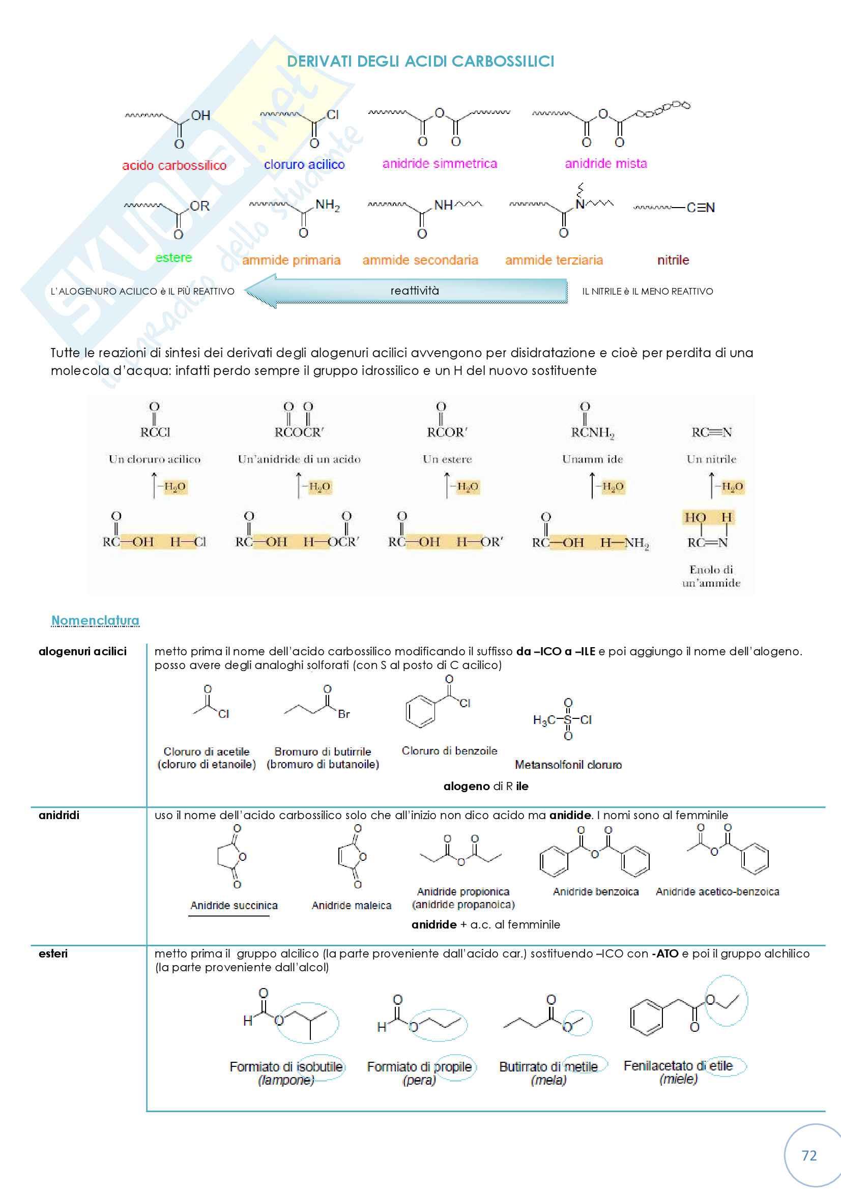 Schema chimica organica parte 3