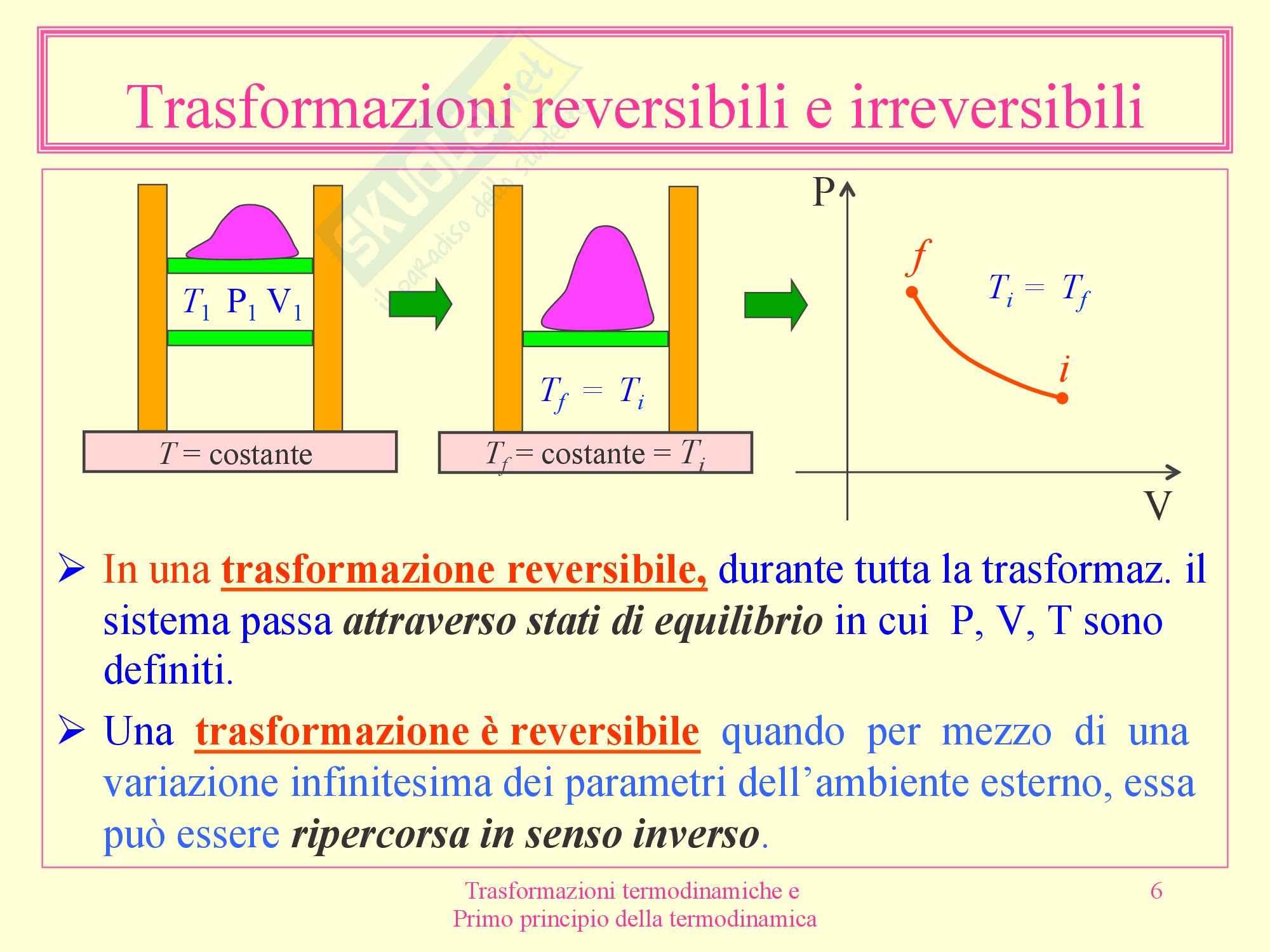 Fisica medica - termodinamica Pag. 6