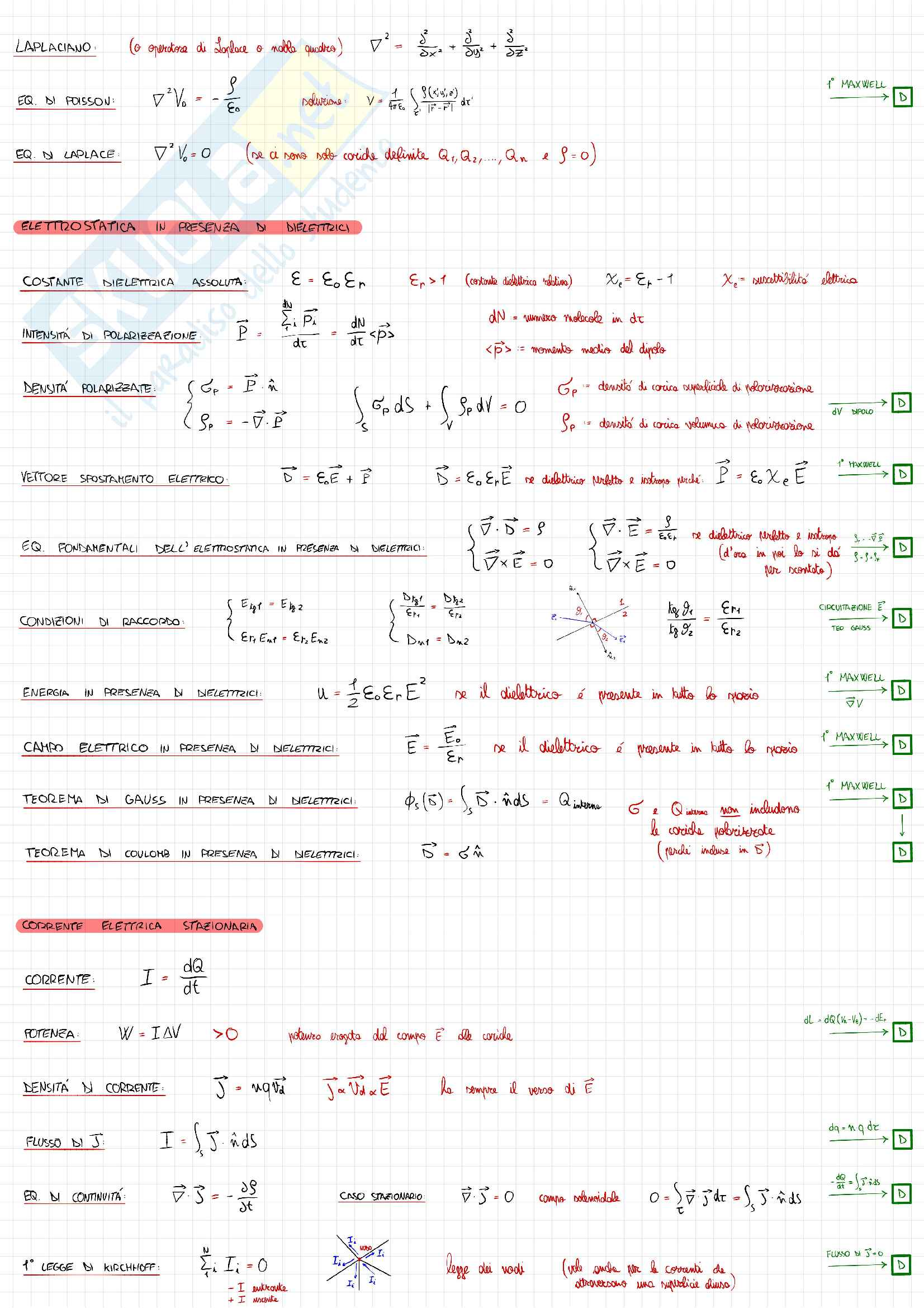 Formulario Fisica 1 e Fisica 2 Pag. 11