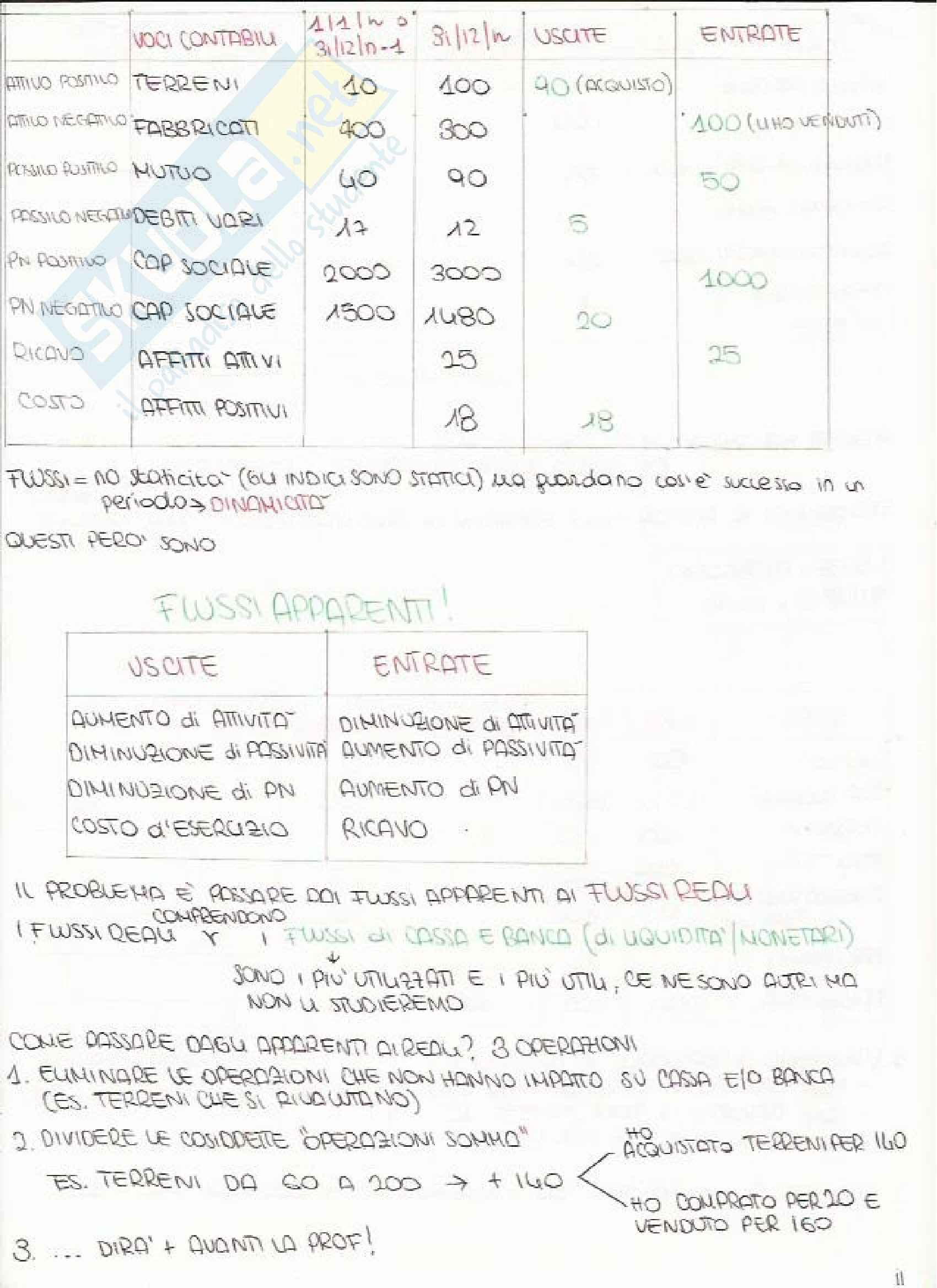 Bilancio e Analisi Economico Finanziaria - Appunti Pag. 11