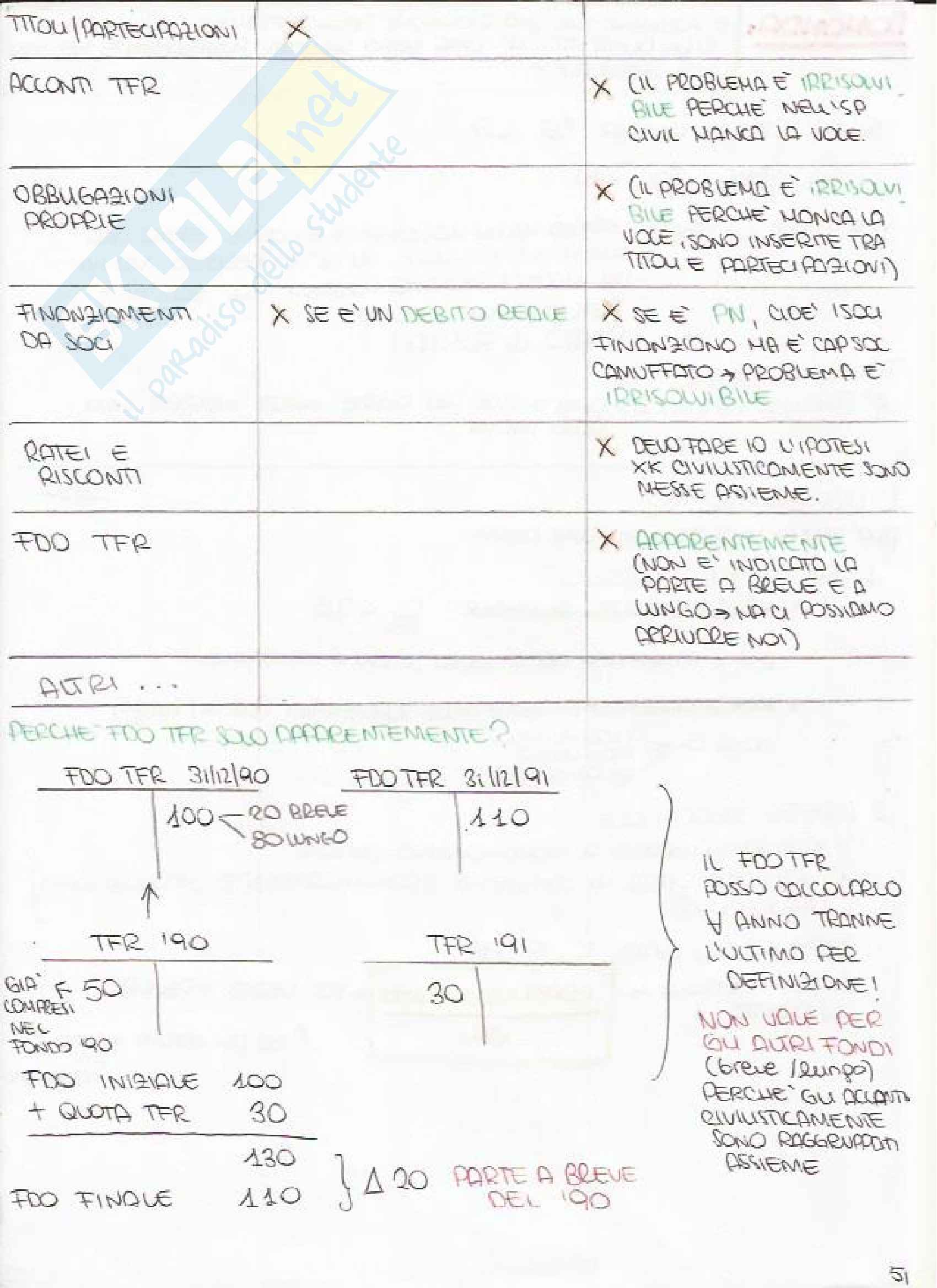 Bilancio e Analisi Economico Finanziaria - Appunti Pag. 51