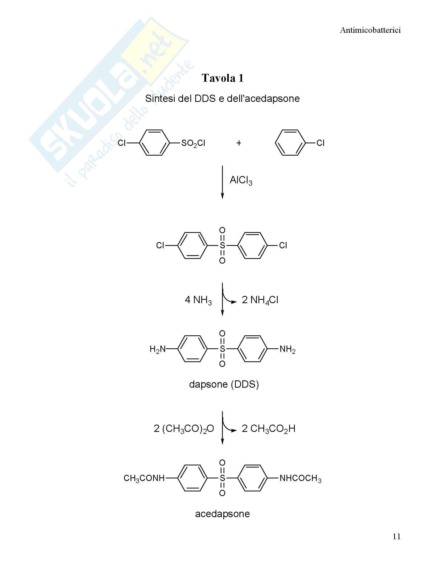 Chimica farmaceutica - farmaci antimicobatterici Pag. 11