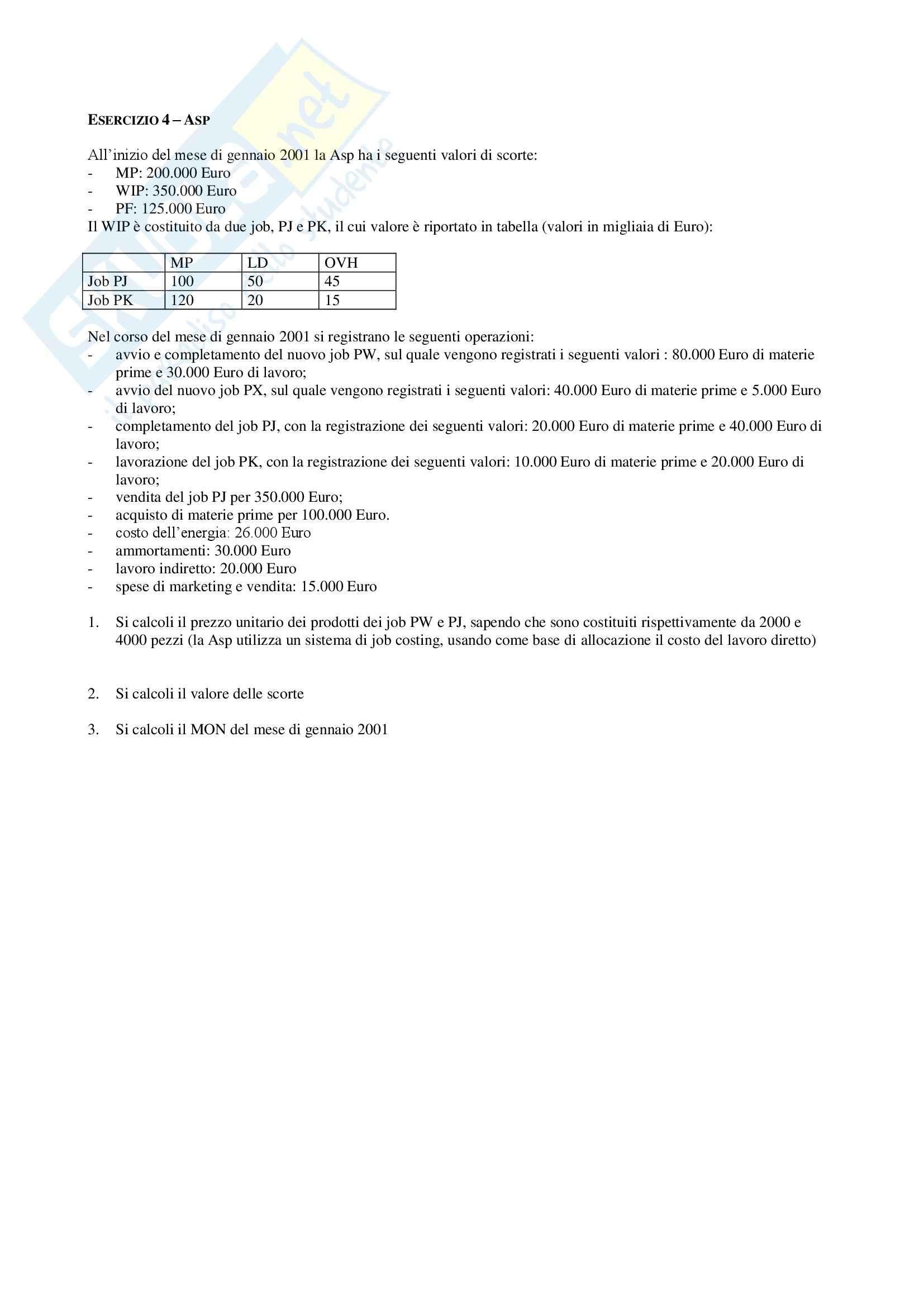 Esercizi con soluzioni, Economia e organizzazione aziendale Pag. 51