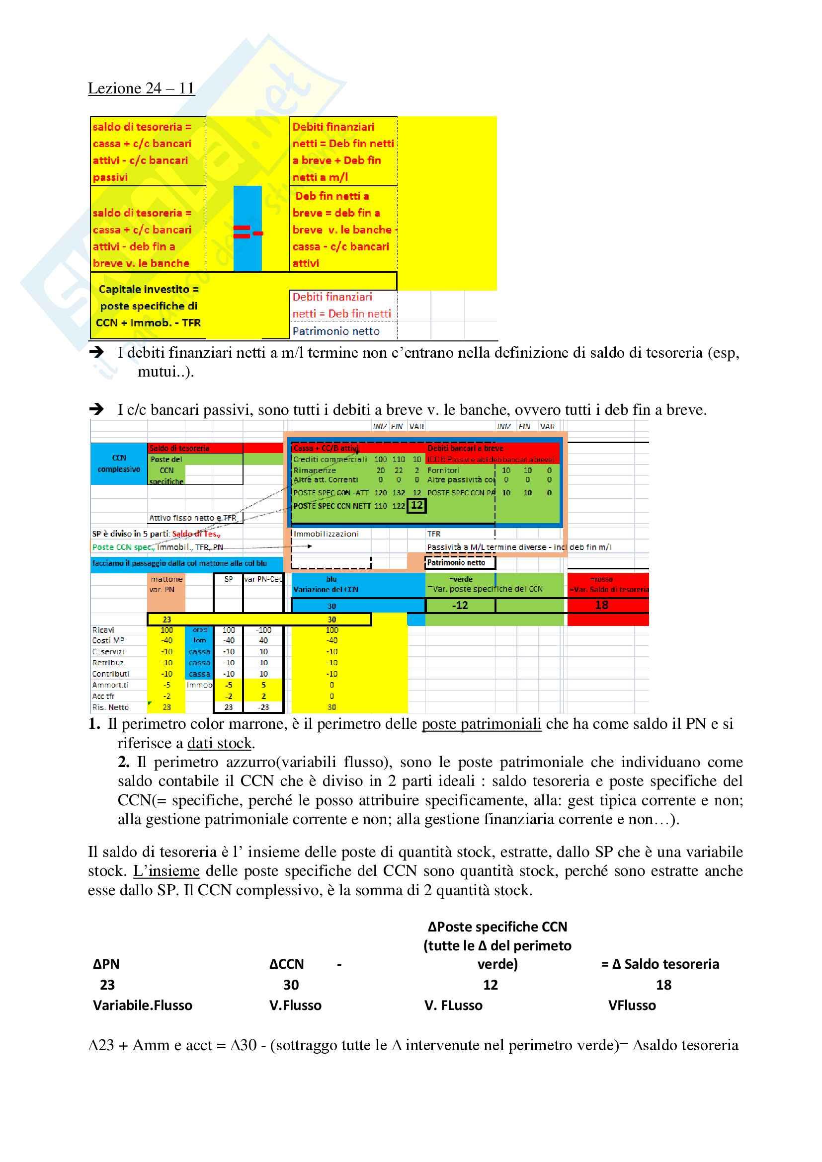 Analisi di bilancio - Metodologie II Pag. 11
