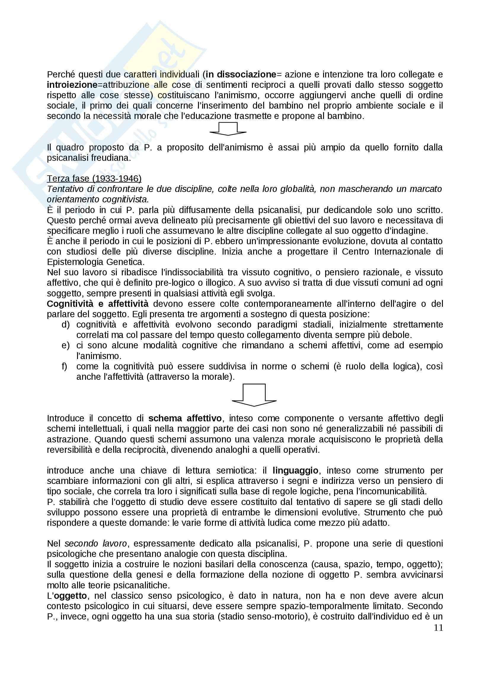 Riassunto esame Psicologia dello sviluppo, prof. Gattico, libro consigliato Jean Piaget Pag. 11